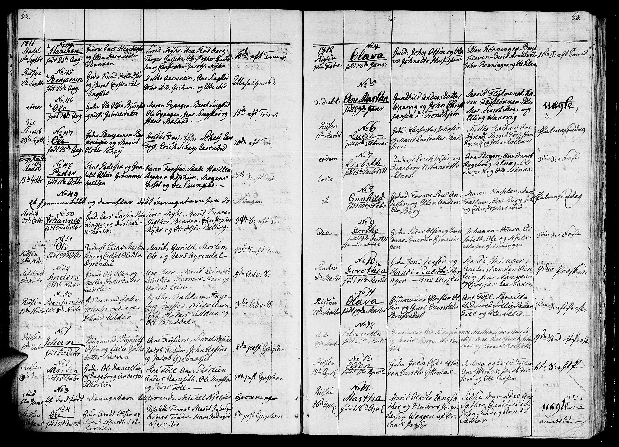 SAT, Ministerialprotokoller, klokkerbøker og fødselsregistre - Sør-Trøndelag, 646/L0607: Ministerialbok nr. 646A05, 1806-1815, s. 62-63