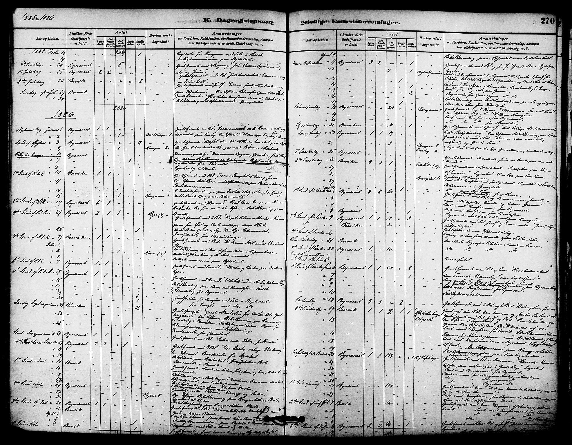 SAT, Ministerialprotokoller, klokkerbøker og fødselsregistre - Sør-Trøndelag, 612/L0378: Ministerialbok nr. 612A10, 1878-1897, s. 270