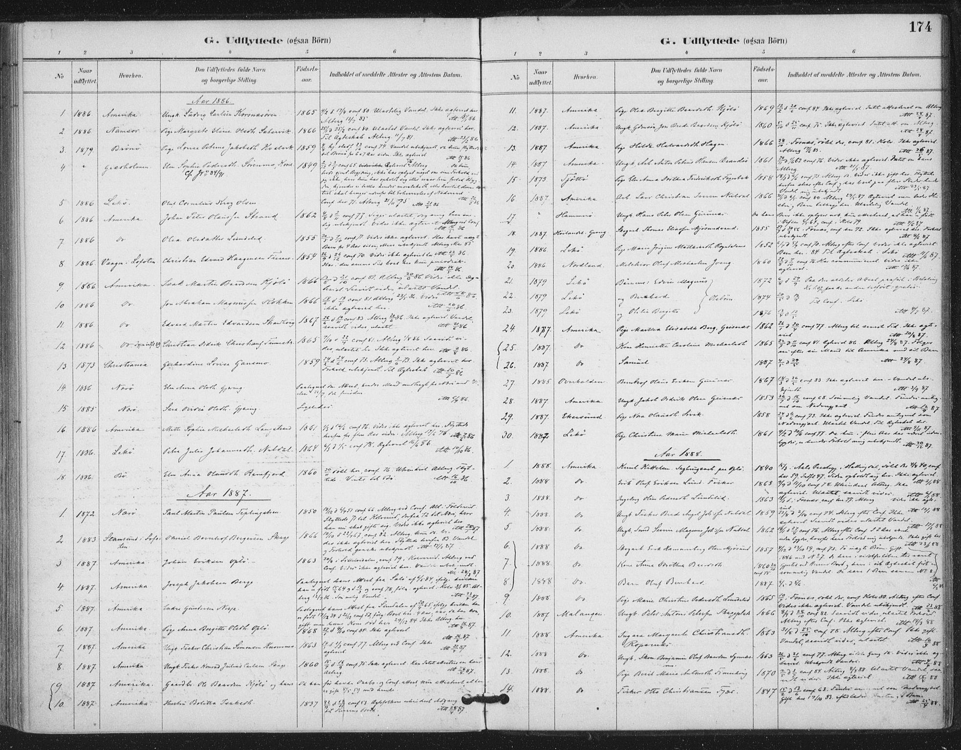 SAT, Ministerialprotokoller, klokkerbøker og fødselsregistre - Nord-Trøndelag, 780/L0644: Ministerialbok nr. 780A08, 1886-1903, s. 174