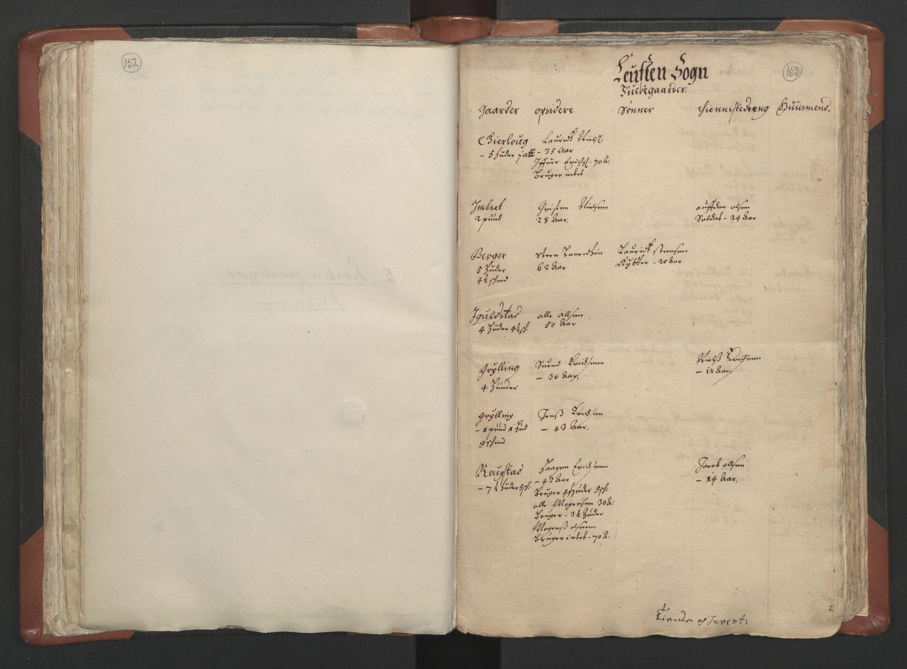 RA, Sogneprestenes manntall 1664-1666, nr. 5: Hedmark prosti, 1664-1666, s. 152-153