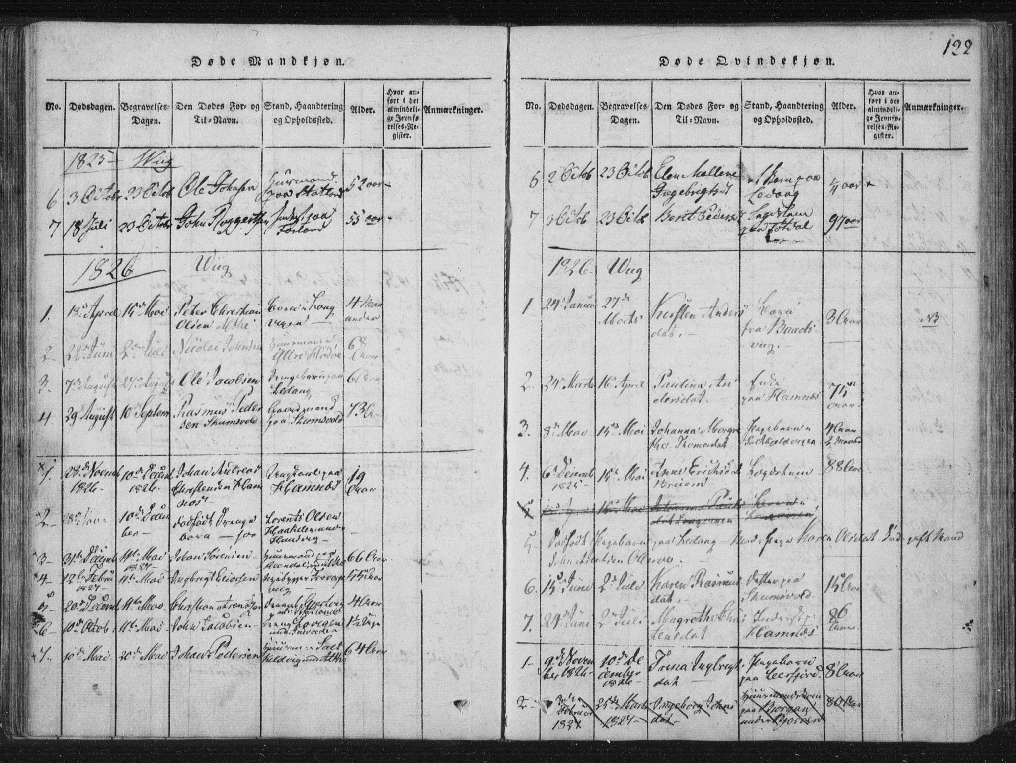 SAT, Ministerialprotokoller, klokkerbøker og fødselsregistre - Nord-Trøndelag, 773/L0609: Ministerialbok nr. 773A03 /2, 1815-1830, s. 122