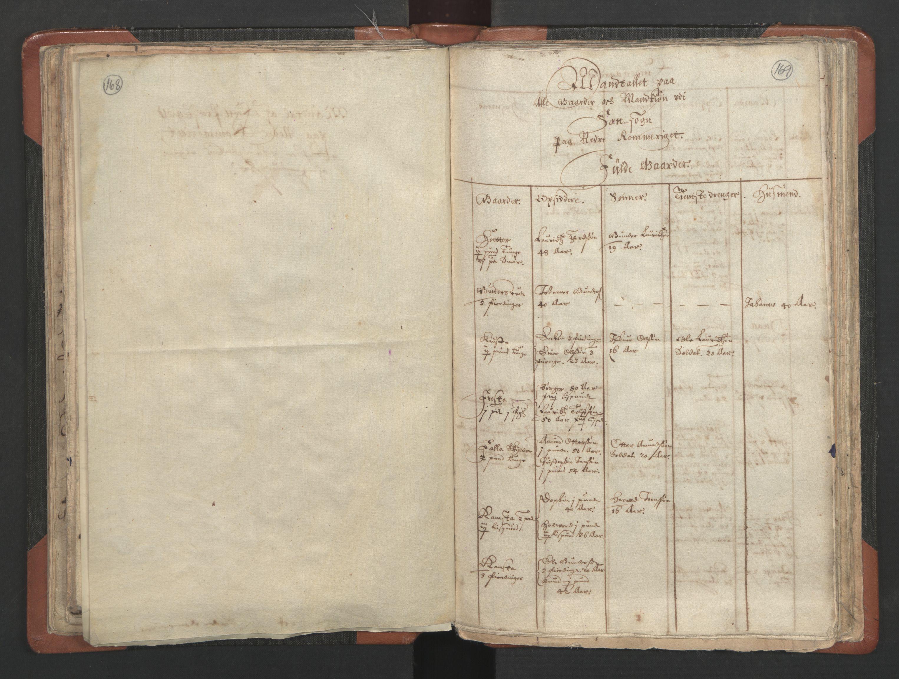 RA, Sogneprestenes manntall 1664-1666, nr. 3: Nedre Romerike prosti, 1664-1666, s. 168-169