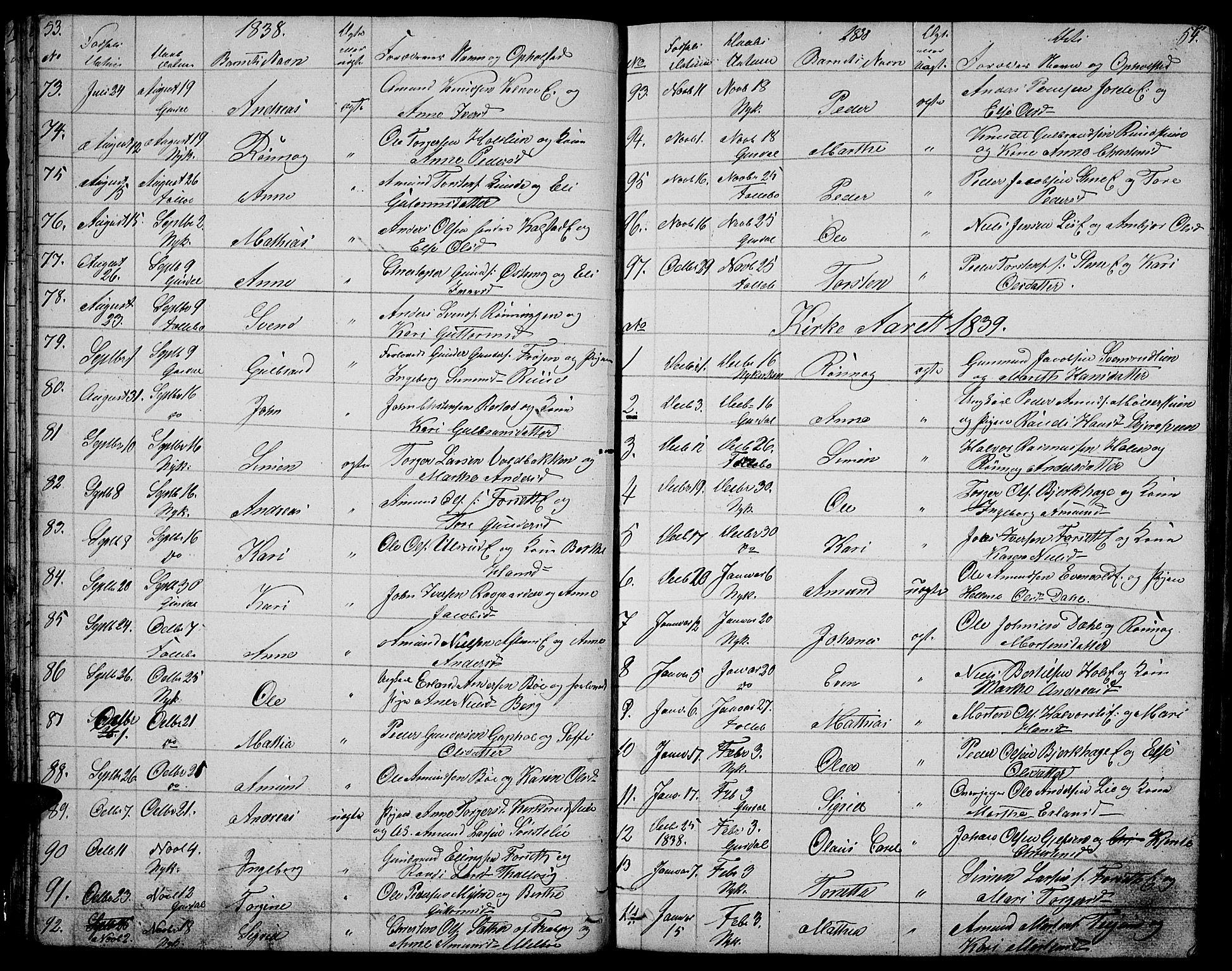 SAH, Gausdal prestekontor, Klokkerbok nr. 3, 1829-1864, s. 53-54
