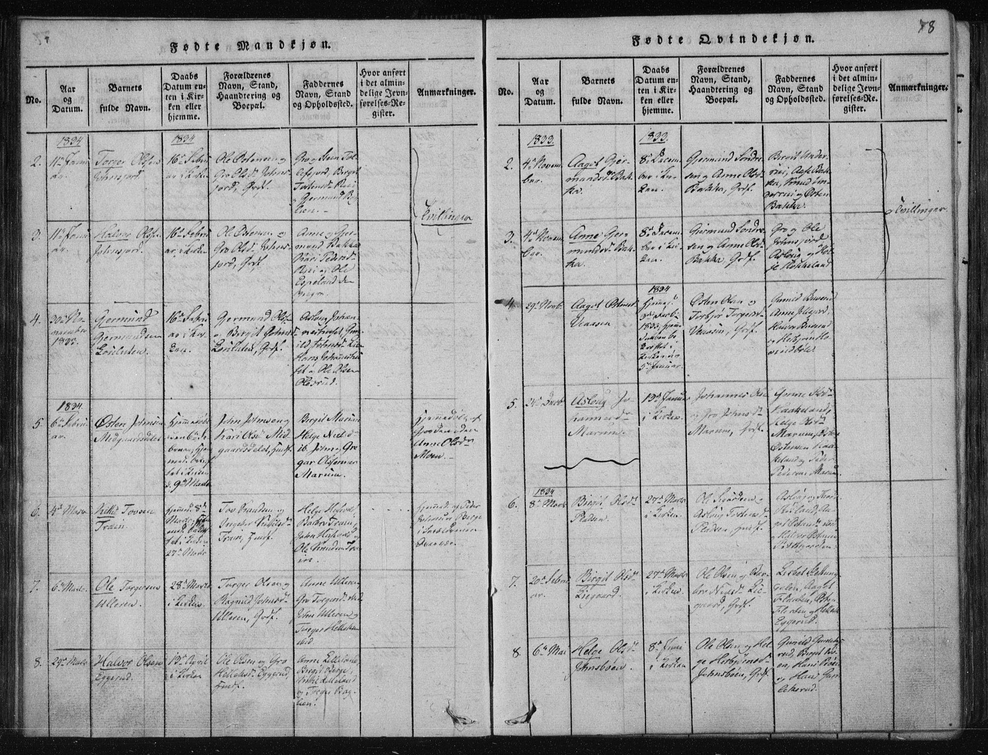 SAKO, Tinn kirkebøker, F/Fa/L0004: Ministerialbok nr. I 4, 1815-1843, s. 78