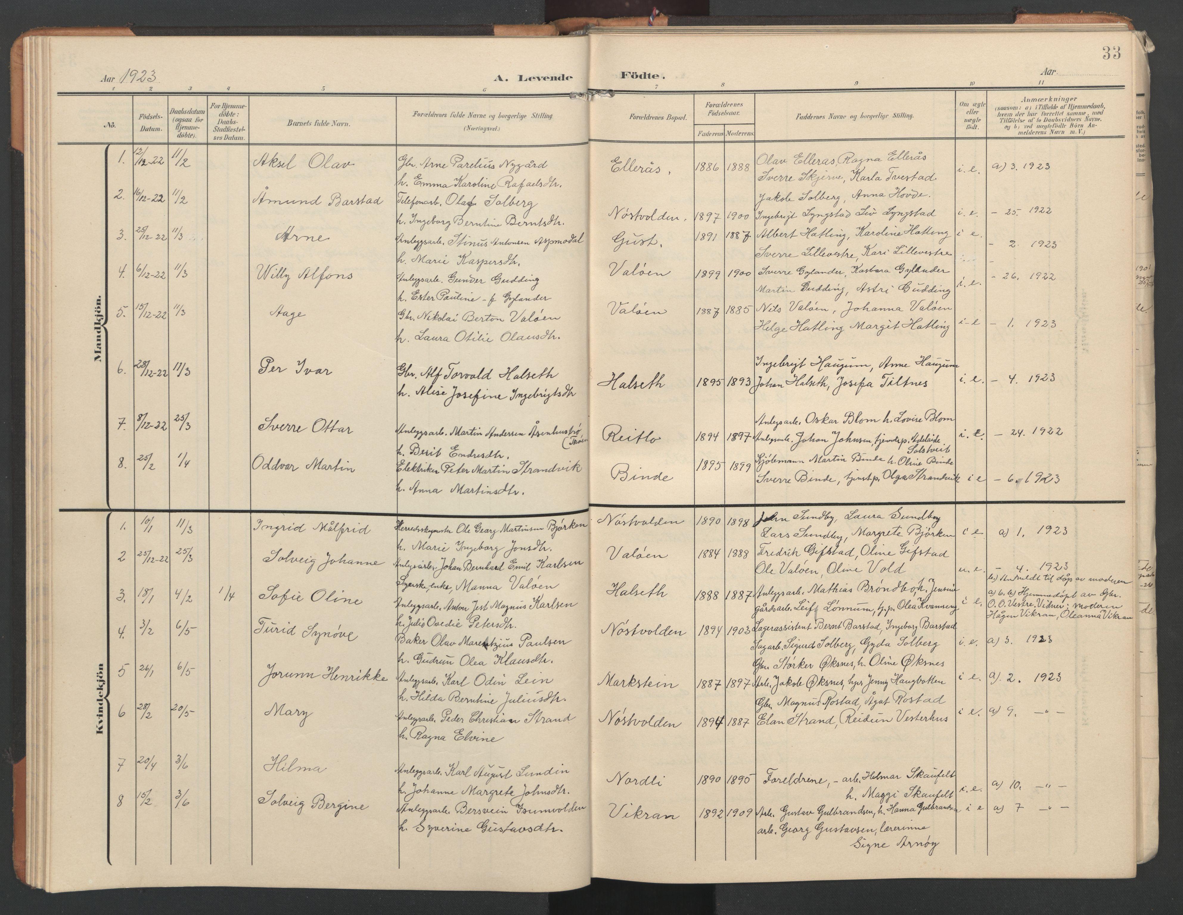 SAT, Ministerialprotokoller, klokkerbøker og fødselsregistre - Nord-Trøndelag, 746/L0455: Klokkerbok nr. 746C01, 1908-1933, s. 33