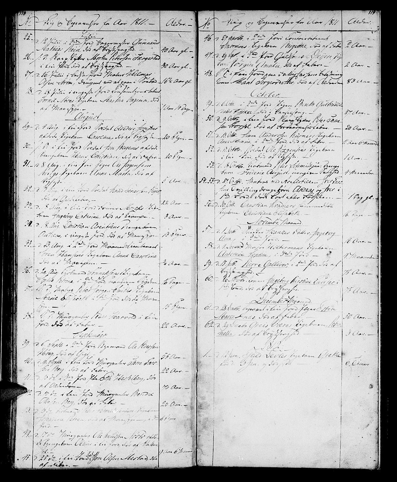 SAT, Ministerialprotokoller, klokkerbøker og fødselsregistre - Sør-Trøndelag, 602/L0134: Klokkerbok nr. 602C02, 1759-1812, s. 118-119