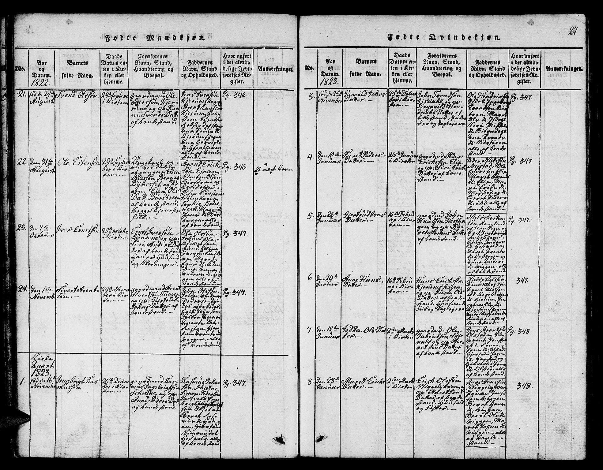 SAT, Ministerialprotokoller, klokkerbøker og fødselsregistre - Sør-Trøndelag, 665/L0776: Klokkerbok nr. 665C01, 1817-1837, s. 27