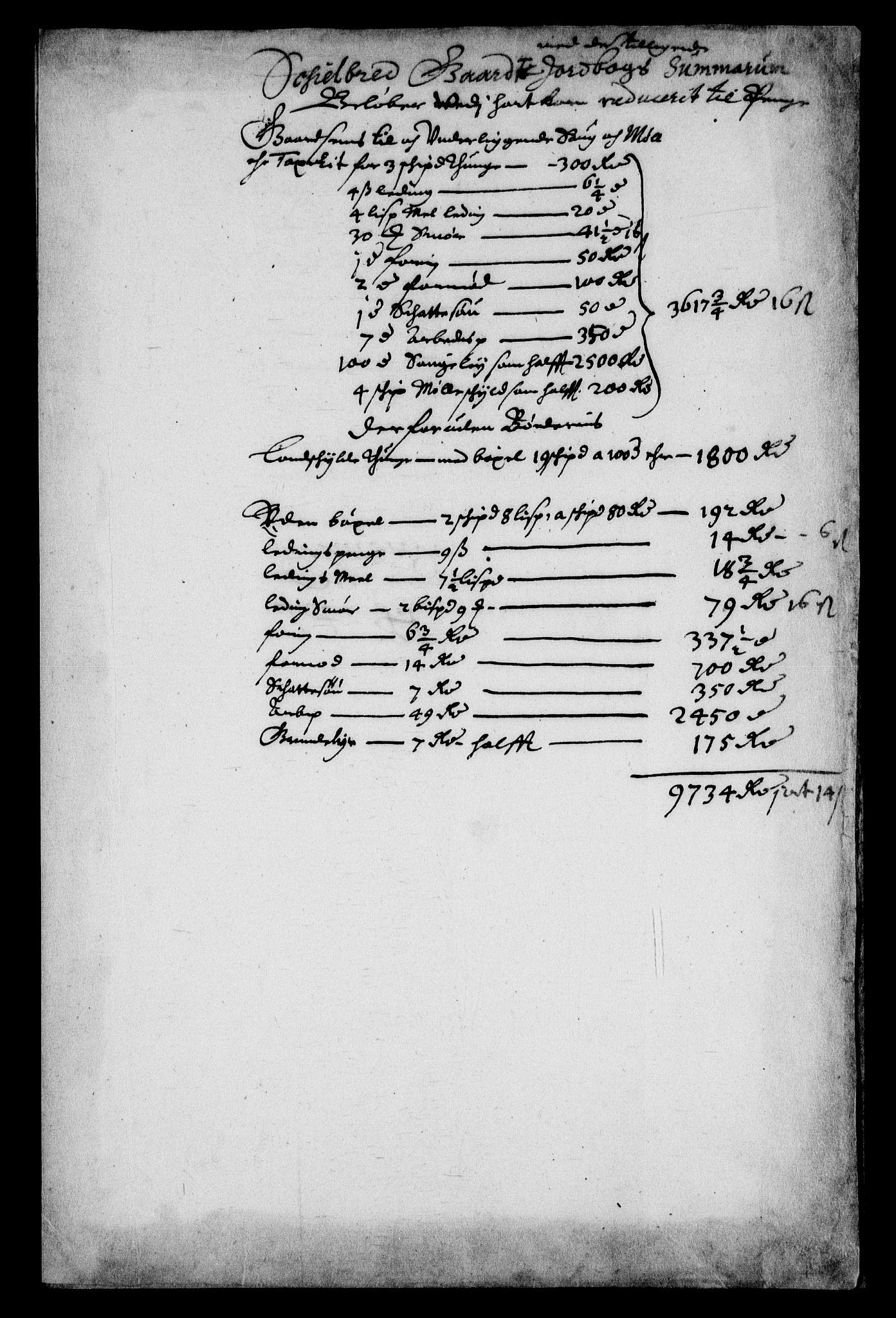 RA, Rentekammeret inntil 1814, Realistisk ordnet avdeling, On/L0006: [Jj 7]: Jordebøker og dokumenter over det sekulariserte kirke- og klostergodset:, 1658-1682, s. 160