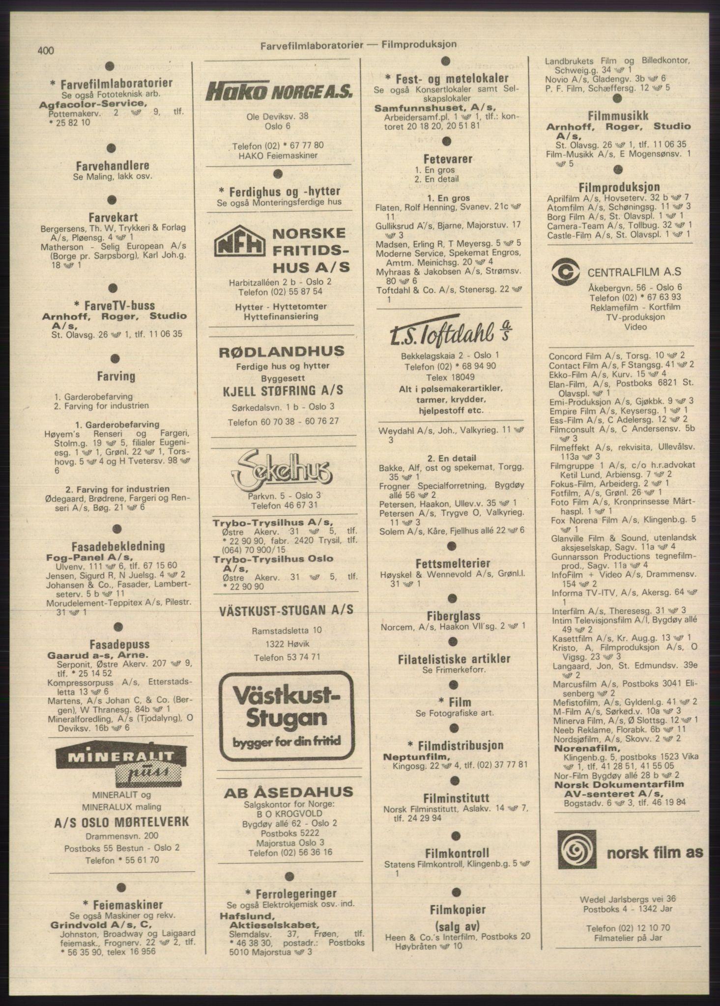 PUBL, Kristiania/Oslo adressebok, 1980-1981, s. 400