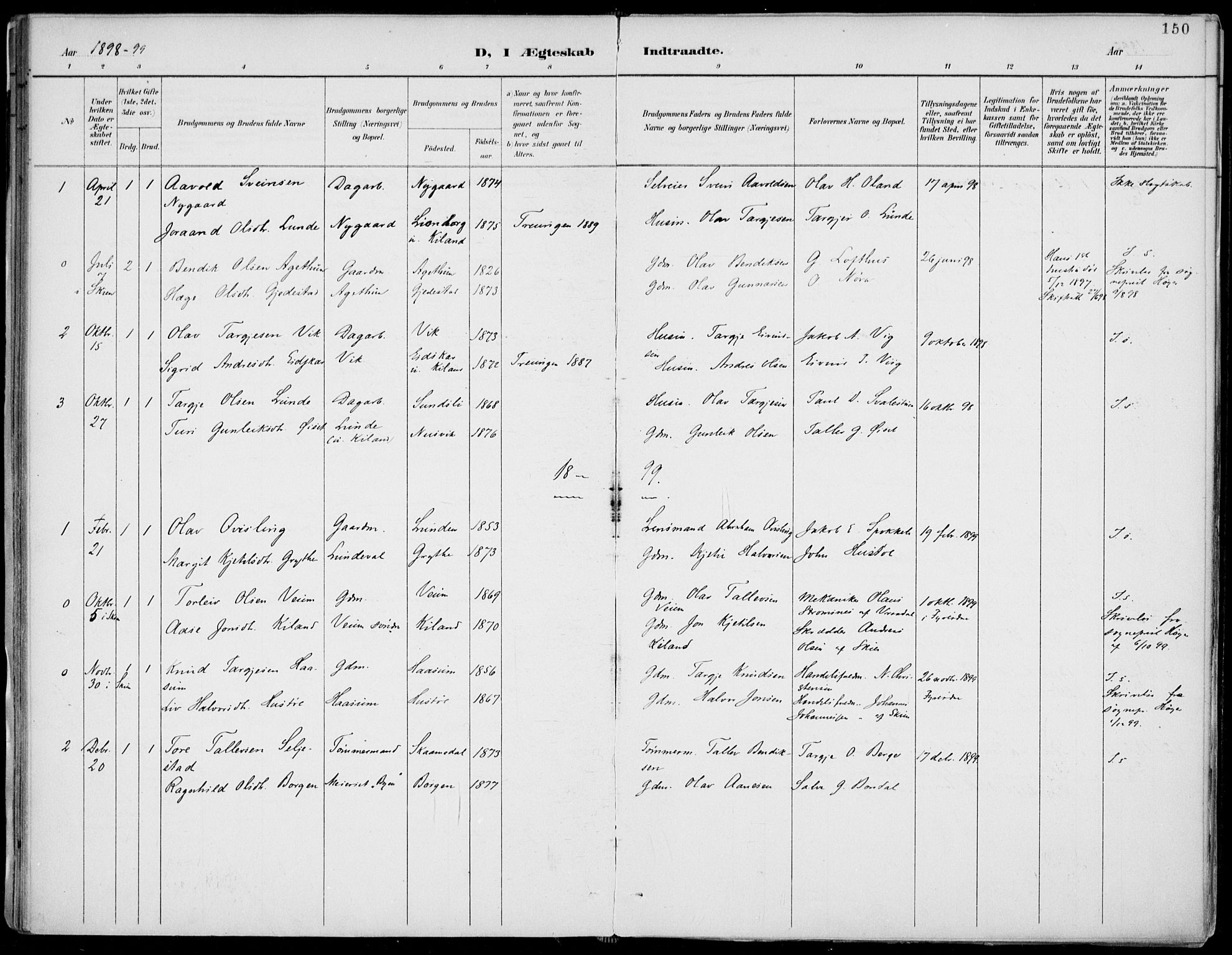 SAKO, Fyresdal kirkebøker, F/Fa/L0007: Ministerialbok nr. I 7, 1887-1914, s. 150