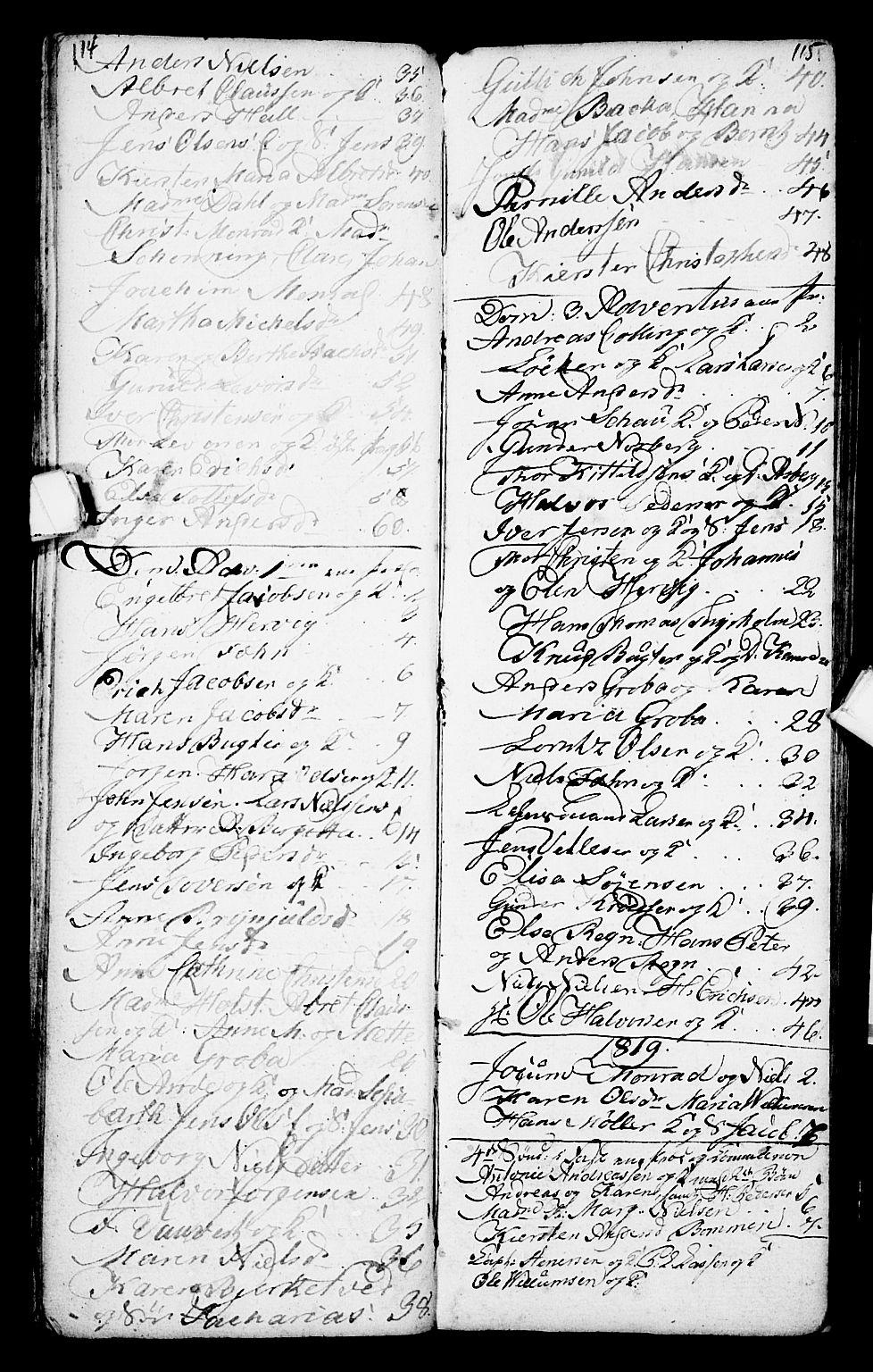 SAKO, Porsgrunn kirkebøker , G/Ga/L0001: Klokkerbok nr. I 1, 1766-1790, s. 114-115