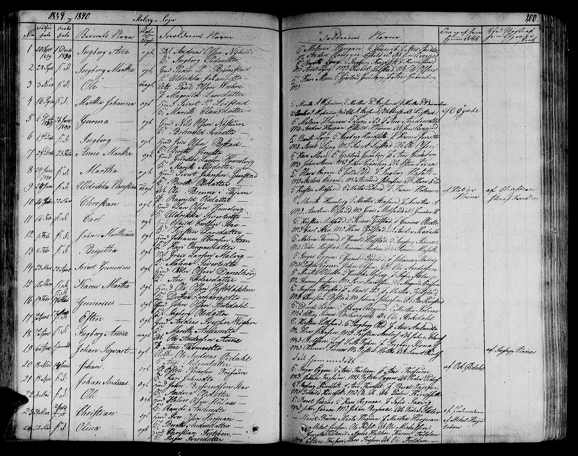 SAT, Ministerialprotokoller, klokkerbøker og fødselsregistre - Sør-Trøndelag, 606/L0288: Ministerialbok nr. 606A04 /3, 1826-1840, s. 200