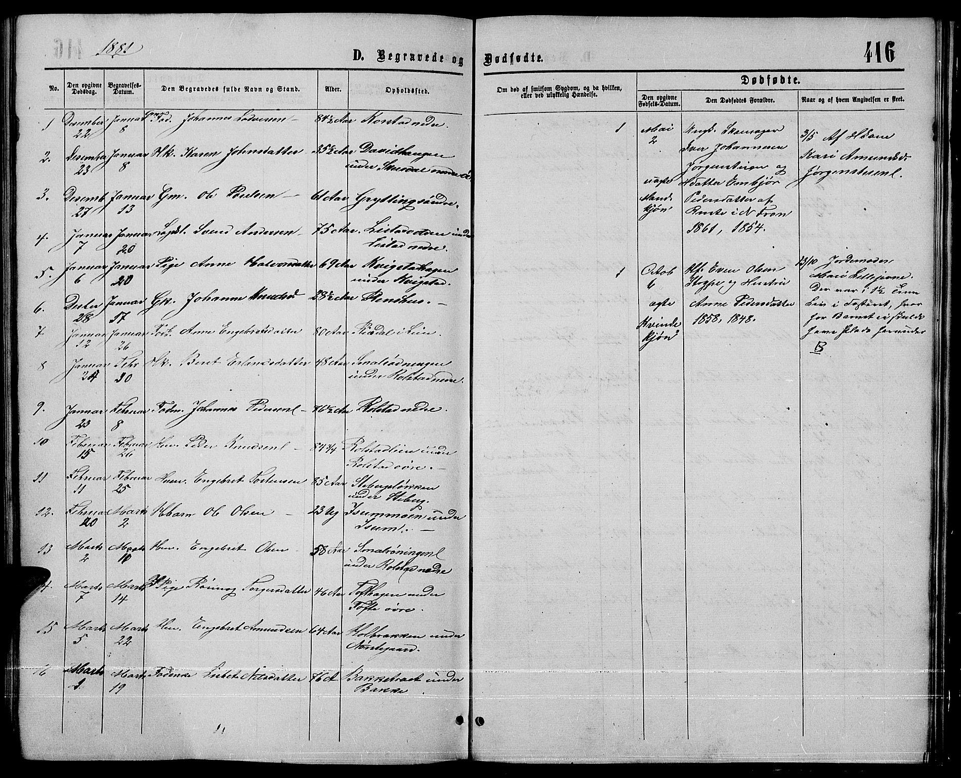 SAH, Sør-Fron prestekontor, H/Ha/Hab/L0002: Klokkerbok nr. 2, 1864-1883, s. 416
