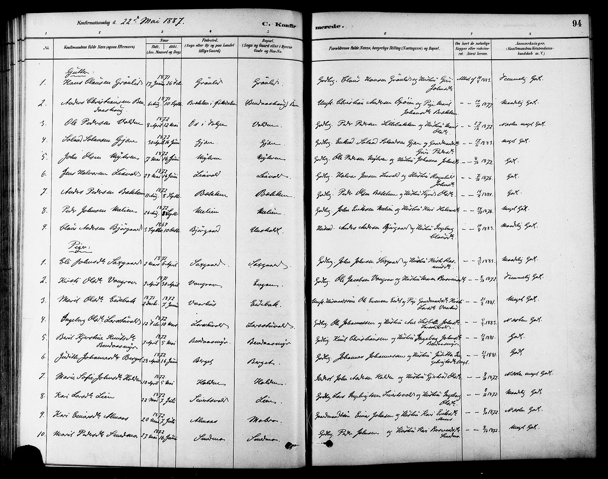 SAT, Ministerialprotokoller, klokkerbøker og fødselsregistre - Sør-Trøndelag, 686/L0983: Ministerialbok nr. 686A01, 1879-1890, s. 94