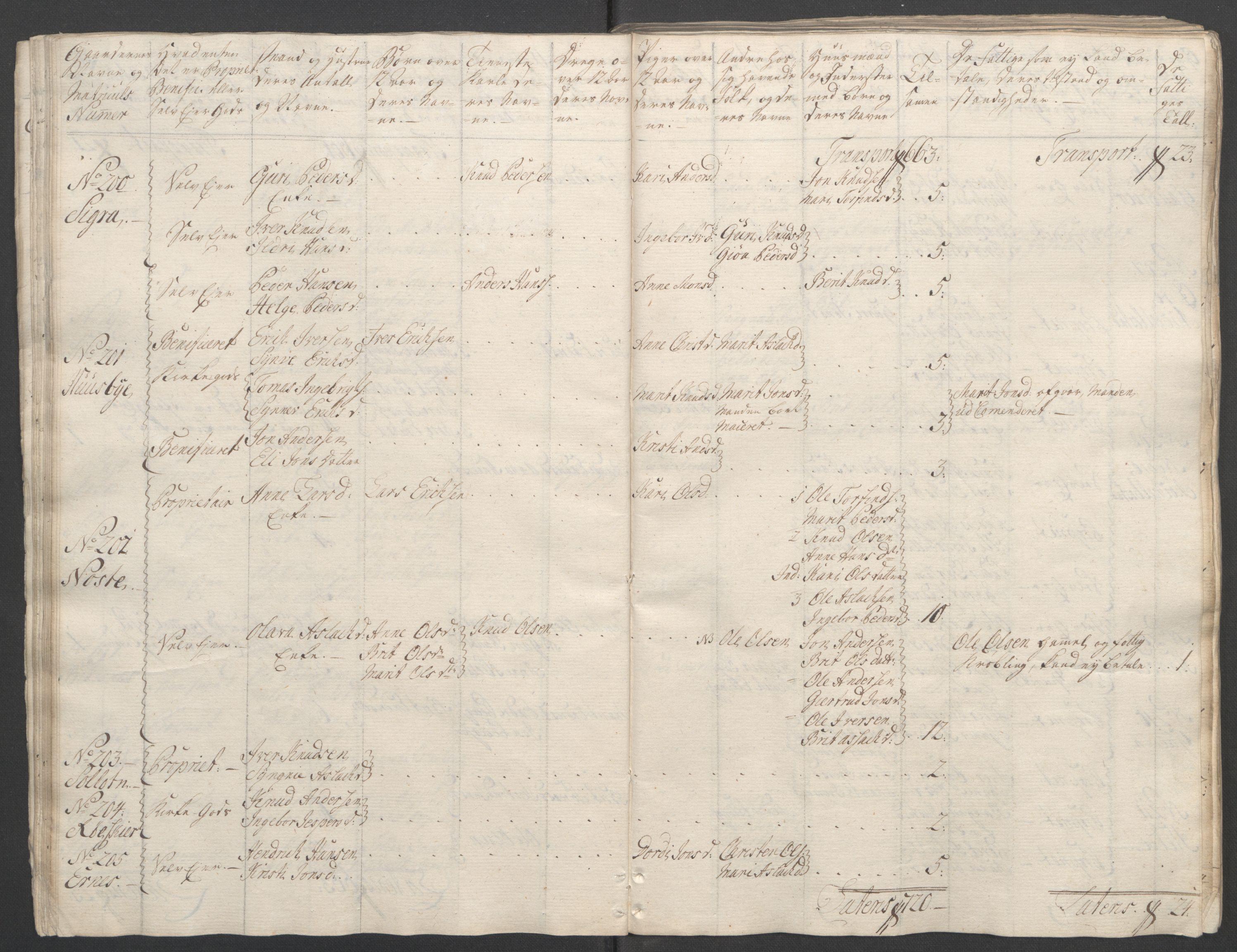 RA, Rentekammeret inntil 1814, Reviderte regnskaper, Fogderegnskap, R55/L3730: Ekstraskatten Romsdal, 1762-1763, s. 36