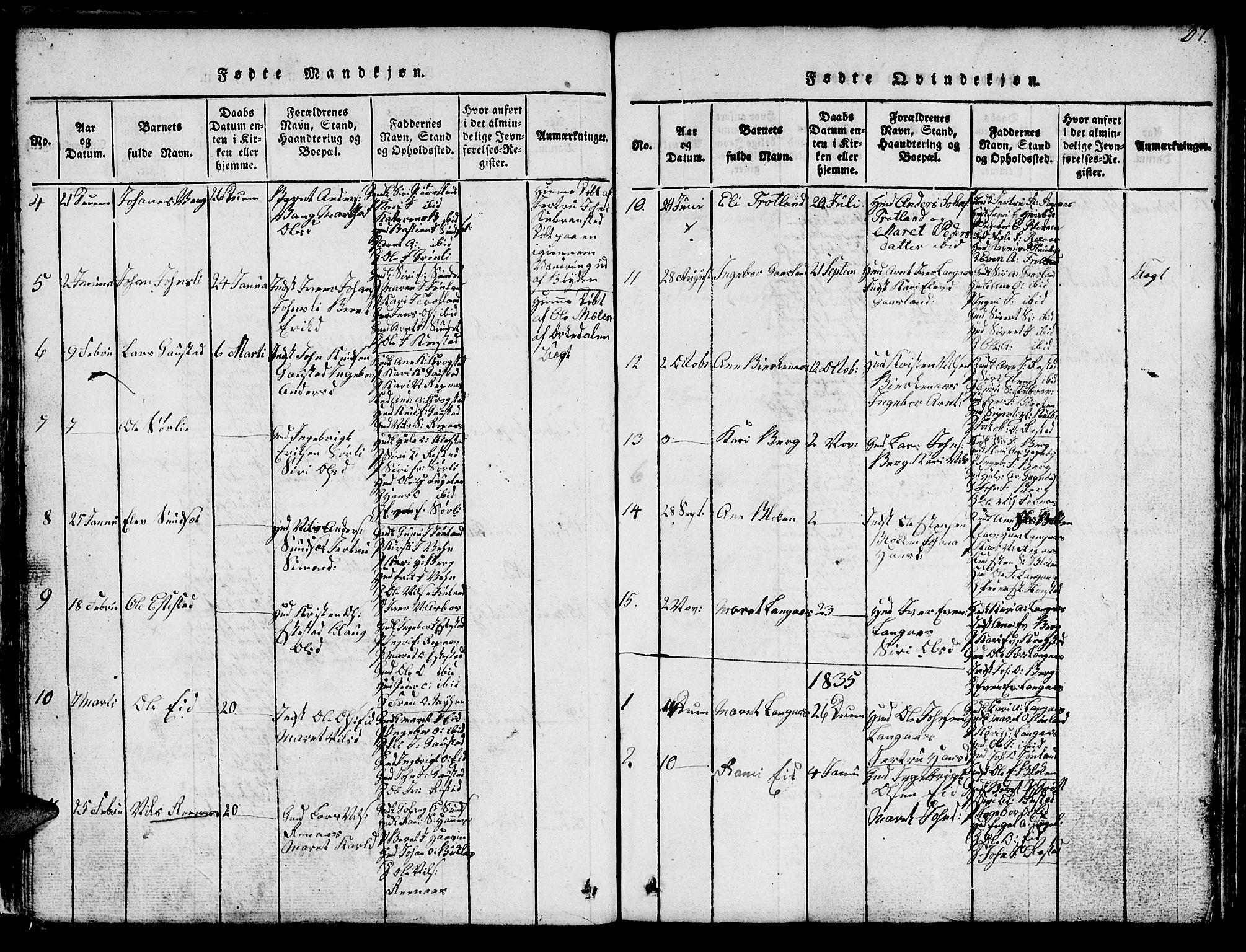 SAT, Ministerialprotokoller, klokkerbøker og fødselsregistre - Sør-Trøndelag, 694/L1130: Klokkerbok nr. 694C02, 1816-1857, s. 37