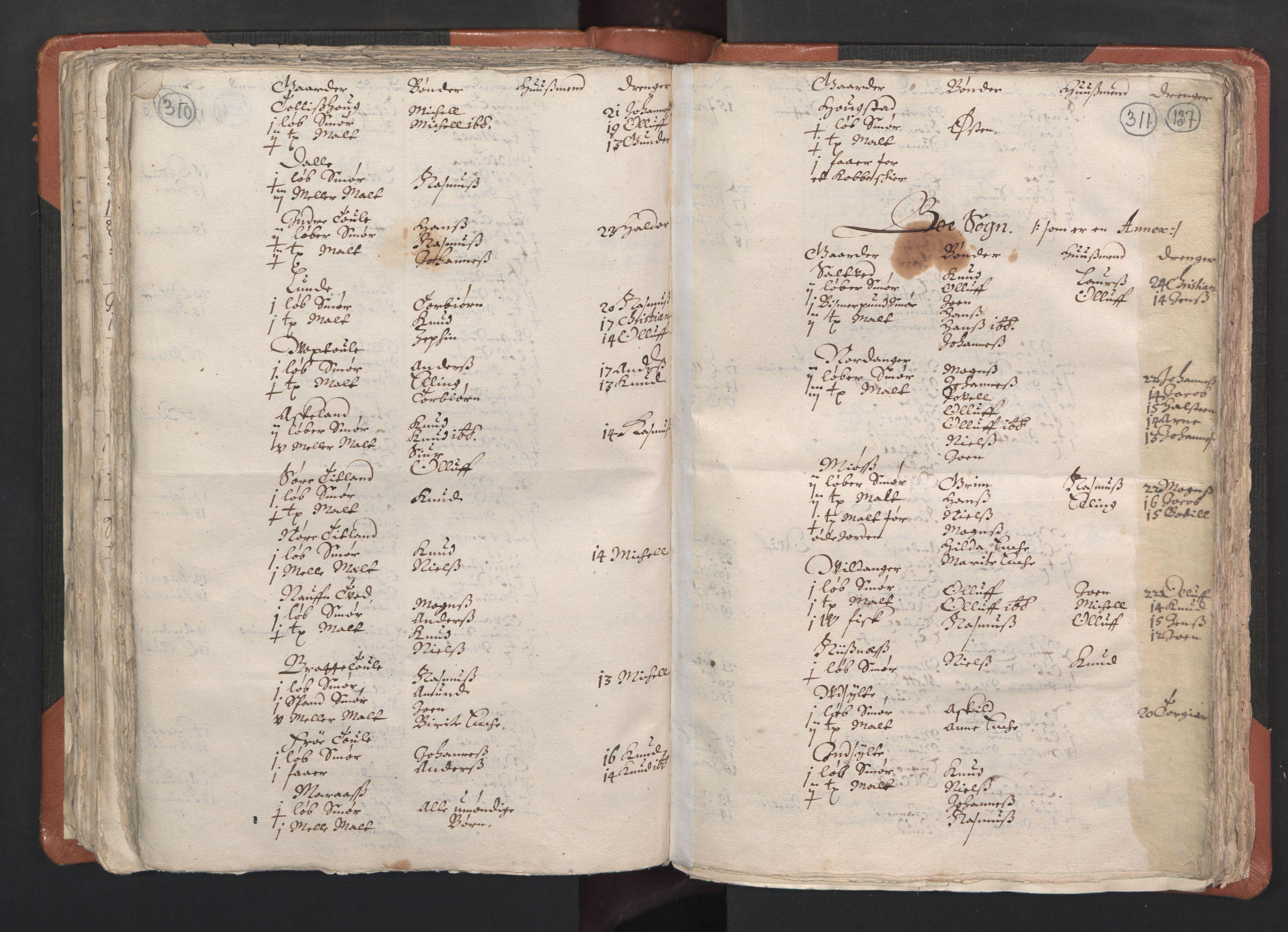 RA, Sogneprestenes manntall 1664-1666, nr. 22: Nordhordland prosti, 1664-1666, s. 310-311
