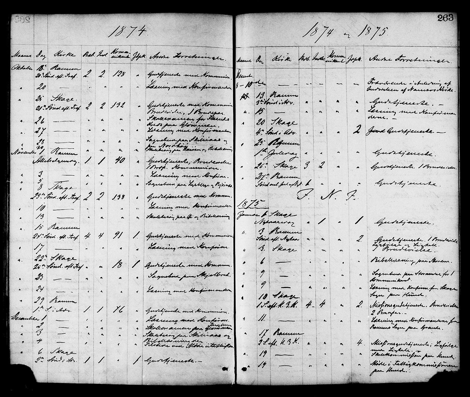 SAT, Ministerialprotokoller, klokkerbøker og fødselsregistre - Nord-Trøndelag, 764/L0554: Ministerialbok nr. 764A09, 1867-1880, s. 263