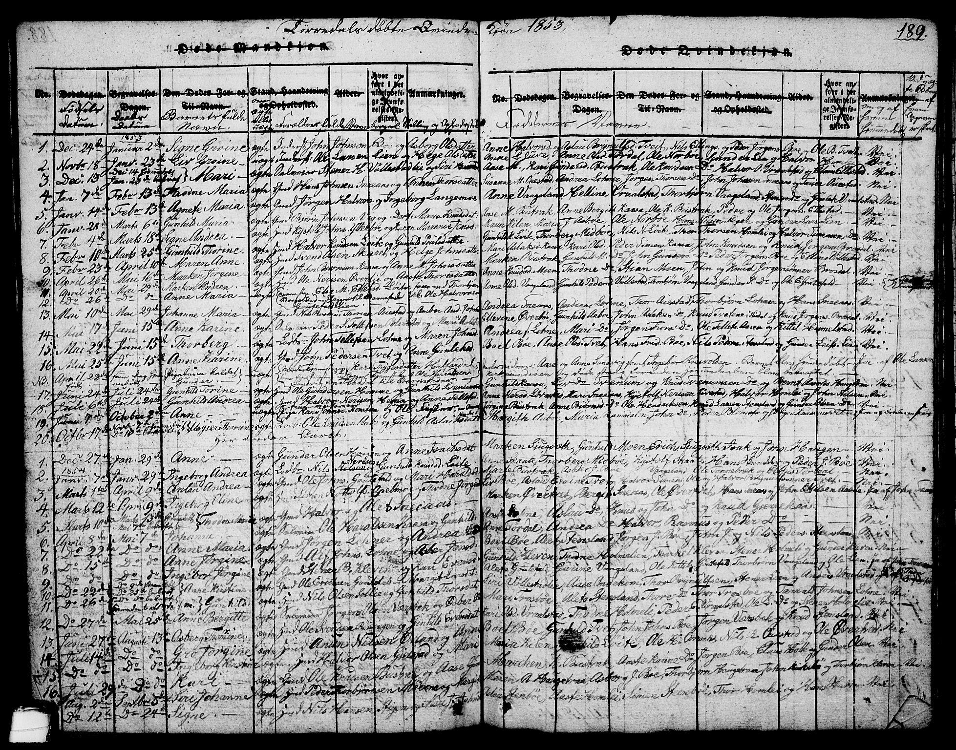 SAKO, Drangedal kirkebøker, G/Ga/L0001: Klokkerbok nr. I 1 /2, 1814-1856, s. 189