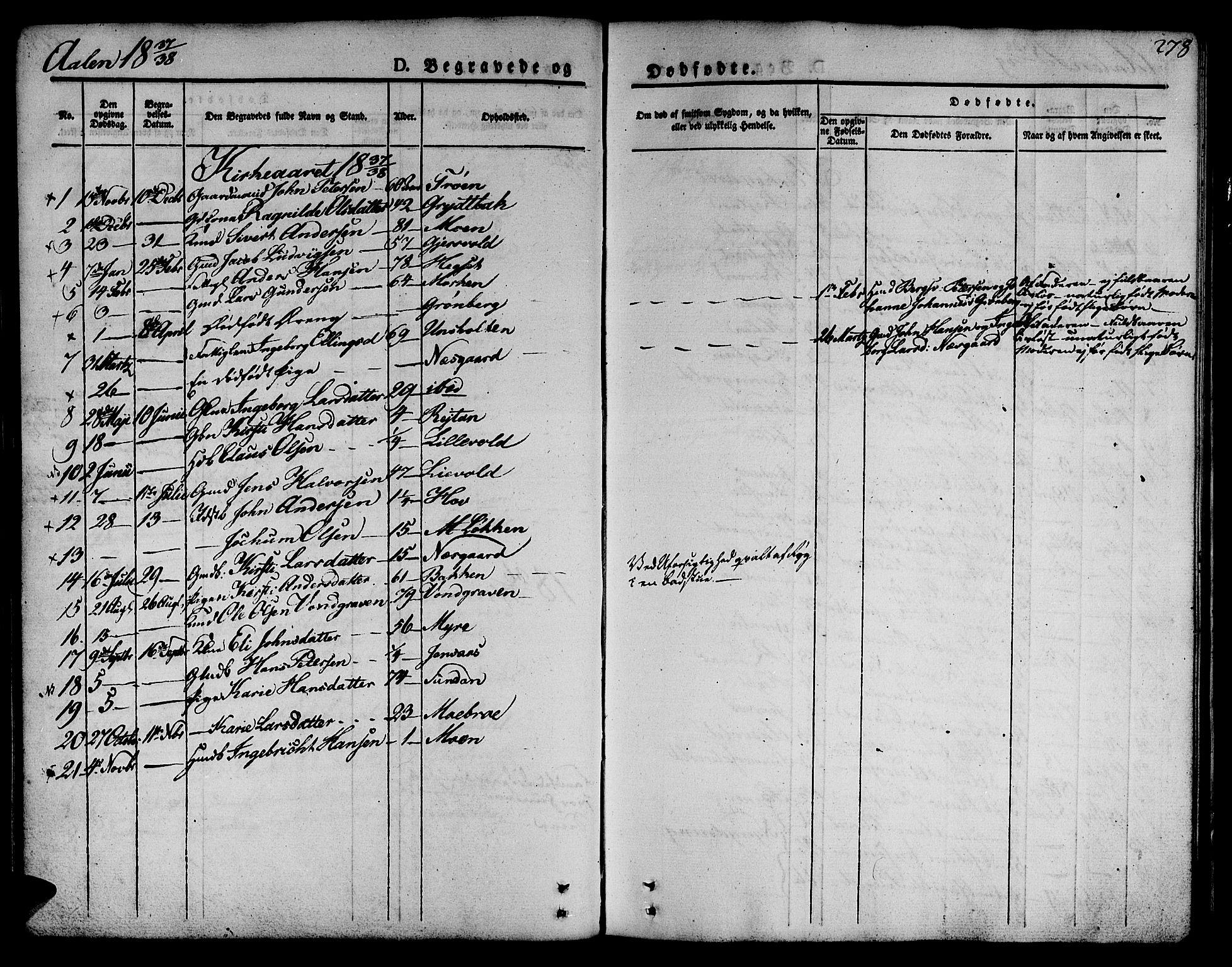 SAT, Ministerialprotokoller, klokkerbøker og fødselsregistre - Sør-Trøndelag, 685/L0962: Ministerialbok nr. 685A05 /3, 1829-1845, s. 278