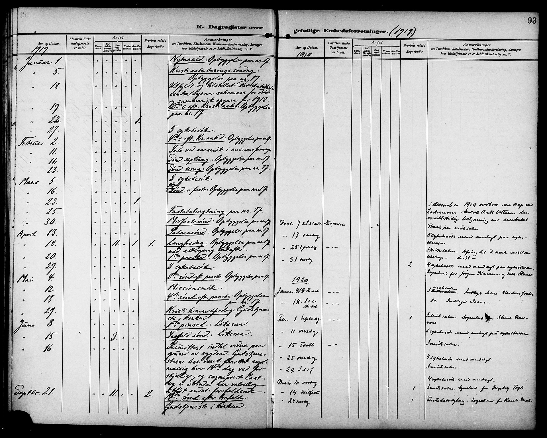 SAT, Ministerialprotokoller, klokkerbøker og fødselsregistre - Sør-Trøndelag, 629/L0486: Ministerialbok nr. 629A02, 1894-1919, s. 93