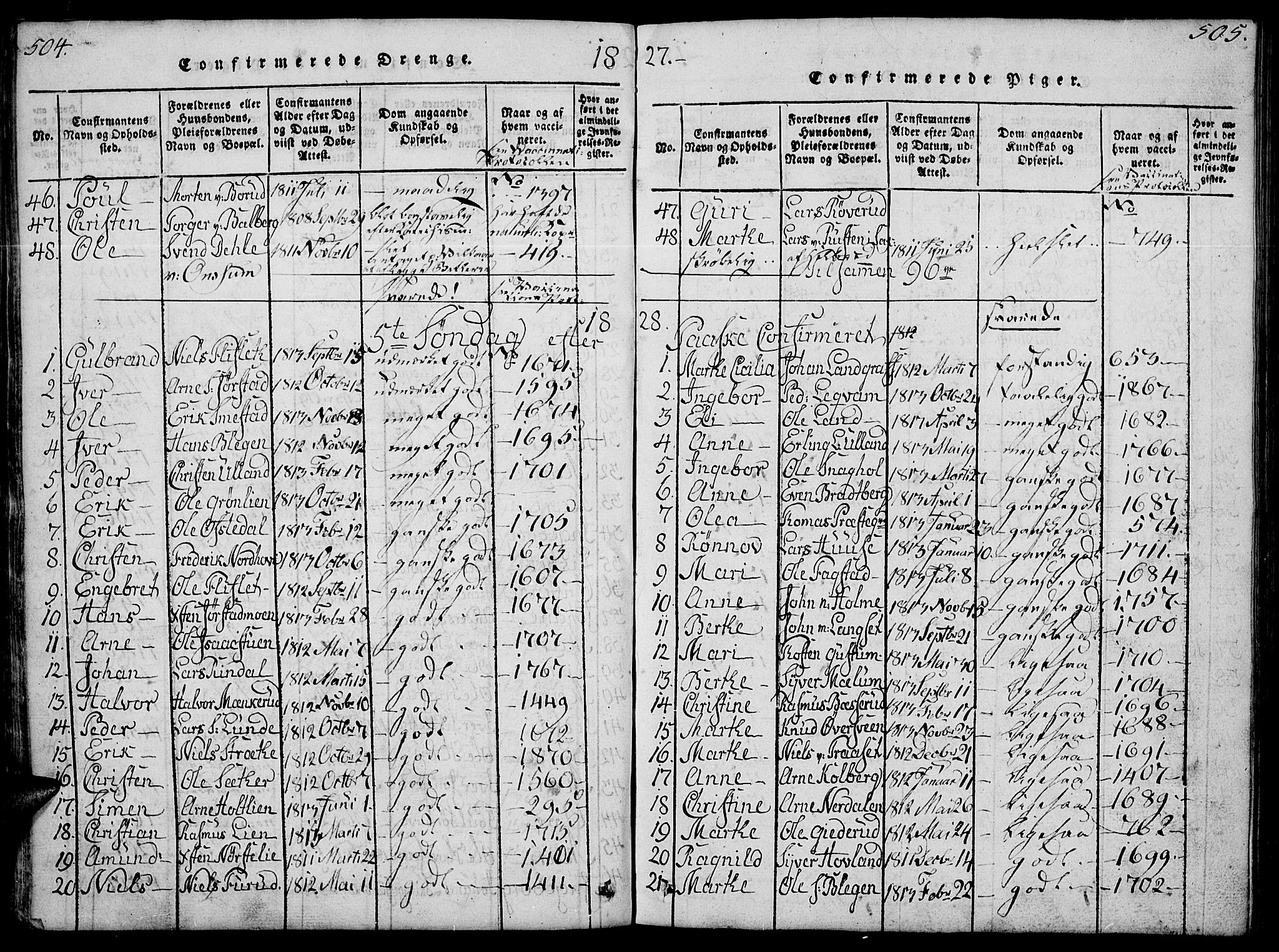 SAH, Fåberg prestekontor, Klokkerbok nr. 4, 1818-1837, s. 504-505