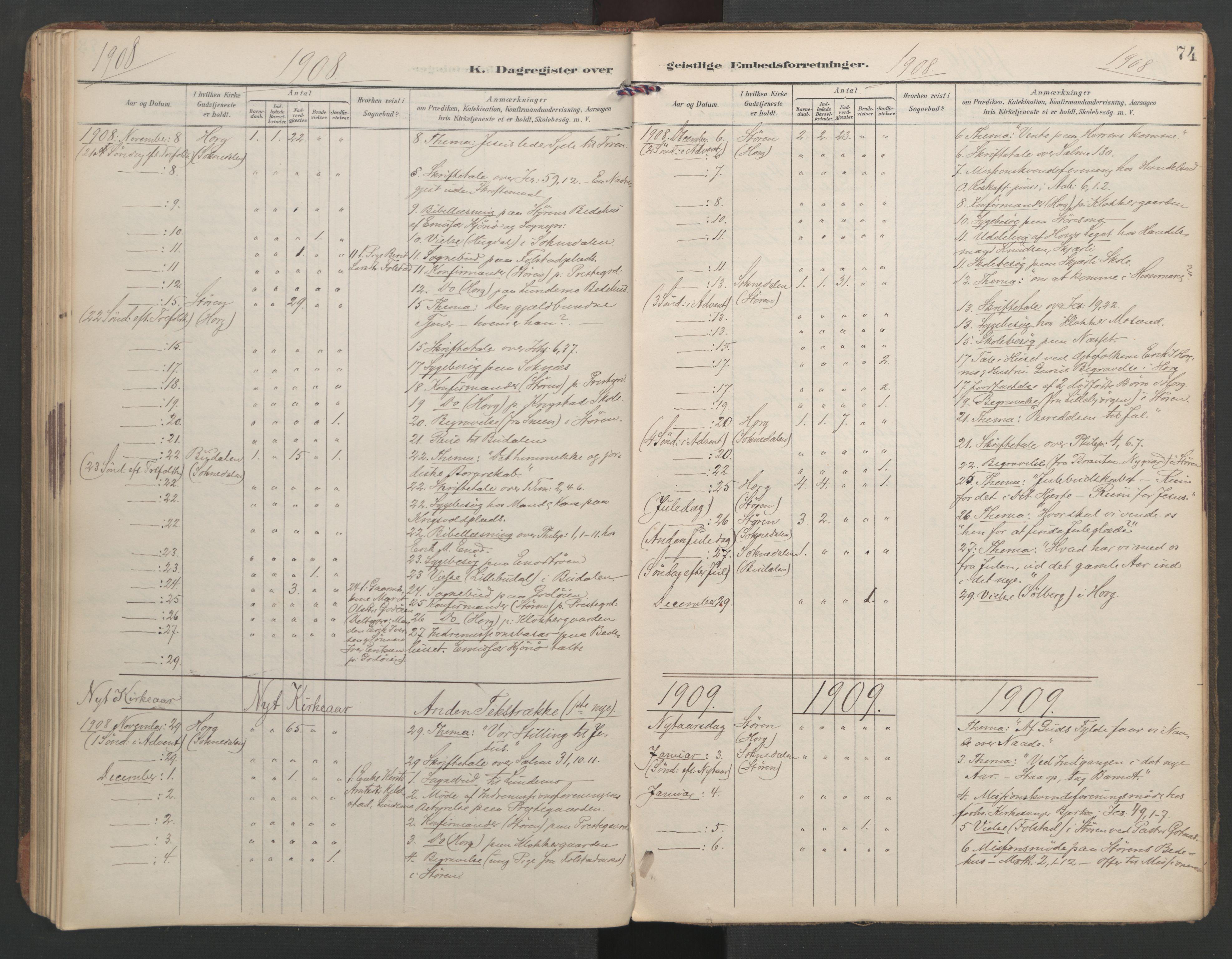 SAT, Ministerialprotokoller, klokkerbøker og fødselsregistre - Sør-Trøndelag, 687/L1005: Dagregister nr. 687A11, 1891-1912, s. 74