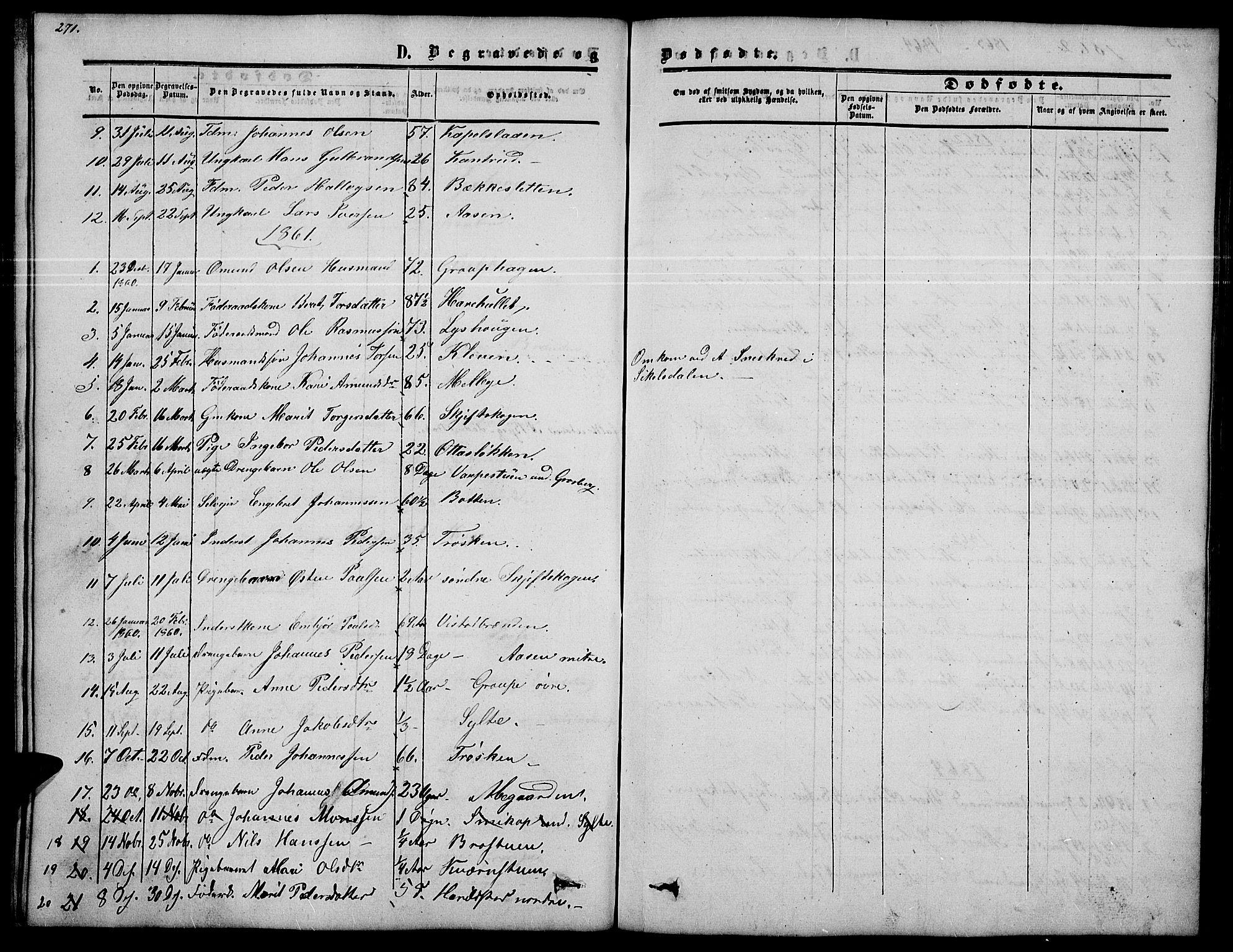 SAH, Nord-Fron prestekontor, Klokkerbok nr. 2, 1851-1883, s. 271