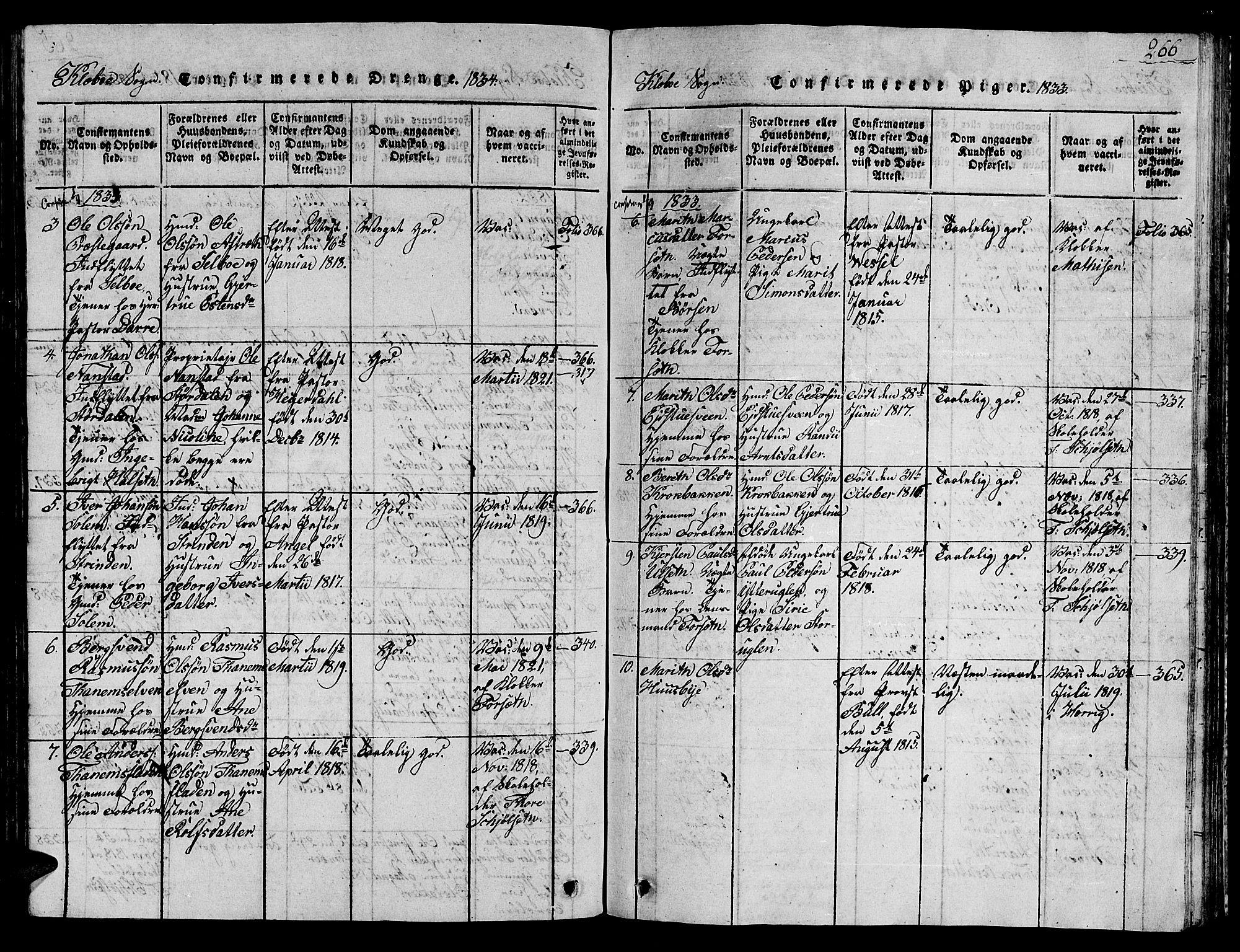 SAT, Ministerialprotokoller, klokkerbøker og fødselsregistre - Sør-Trøndelag, 618/L0450: Klokkerbok nr. 618C01, 1816-1865, s. 266