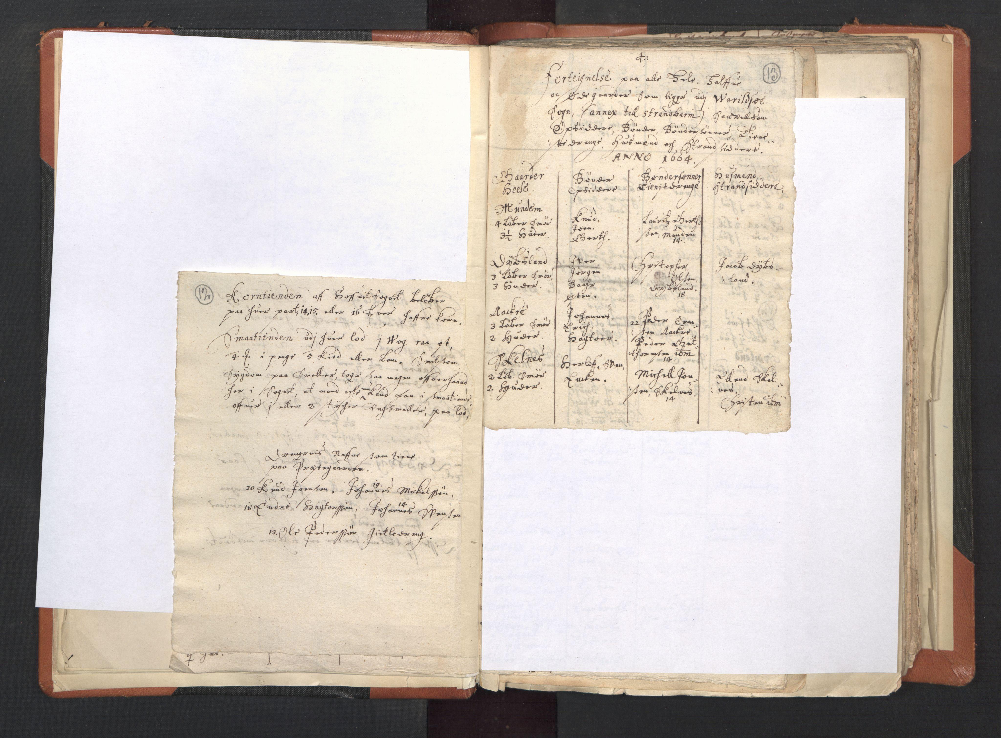 RA, Sogneprestenes manntall 1664-1666, nr. 20: Sunnhordland prosti, 1664-1666, s. 12-13