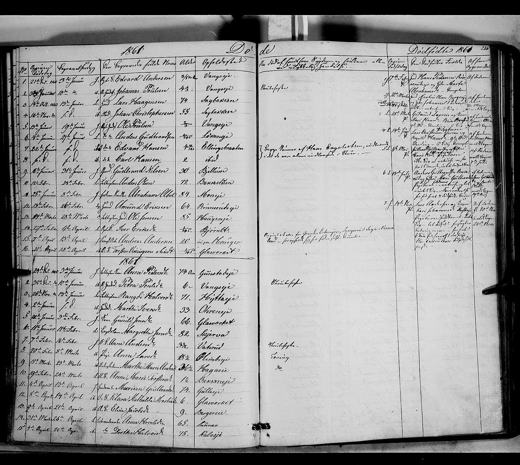 SAH, Jevnaker prestekontor, Ministerialbok nr. 7, 1858-1876, s. 226