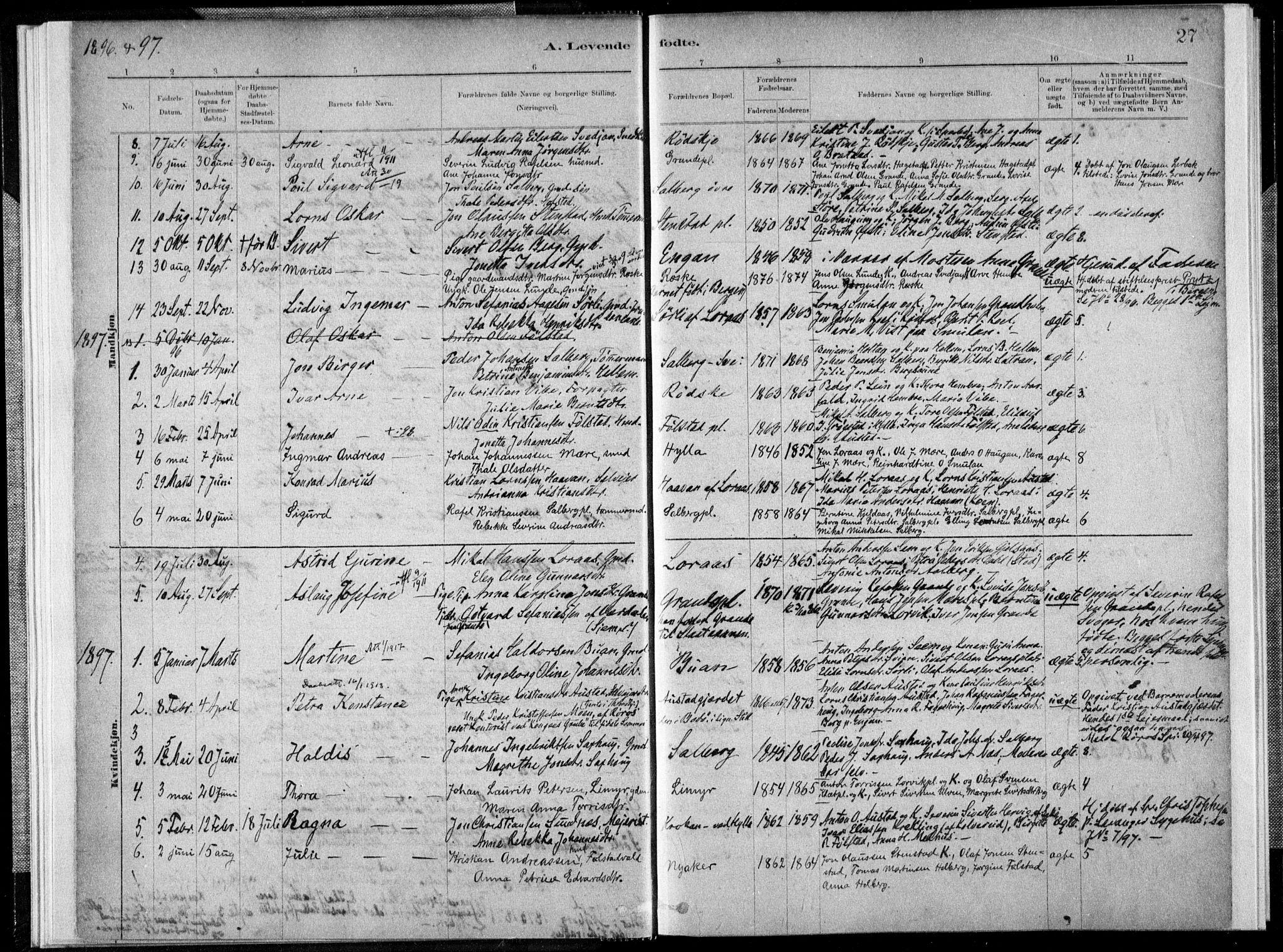 SAT, Ministerialprotokoller, klokkerbøker og fødselsregistre - Nord-Trøndelag, 731/L0309: Ministerialbok nr. 731A01, 1879-1918, s. 27