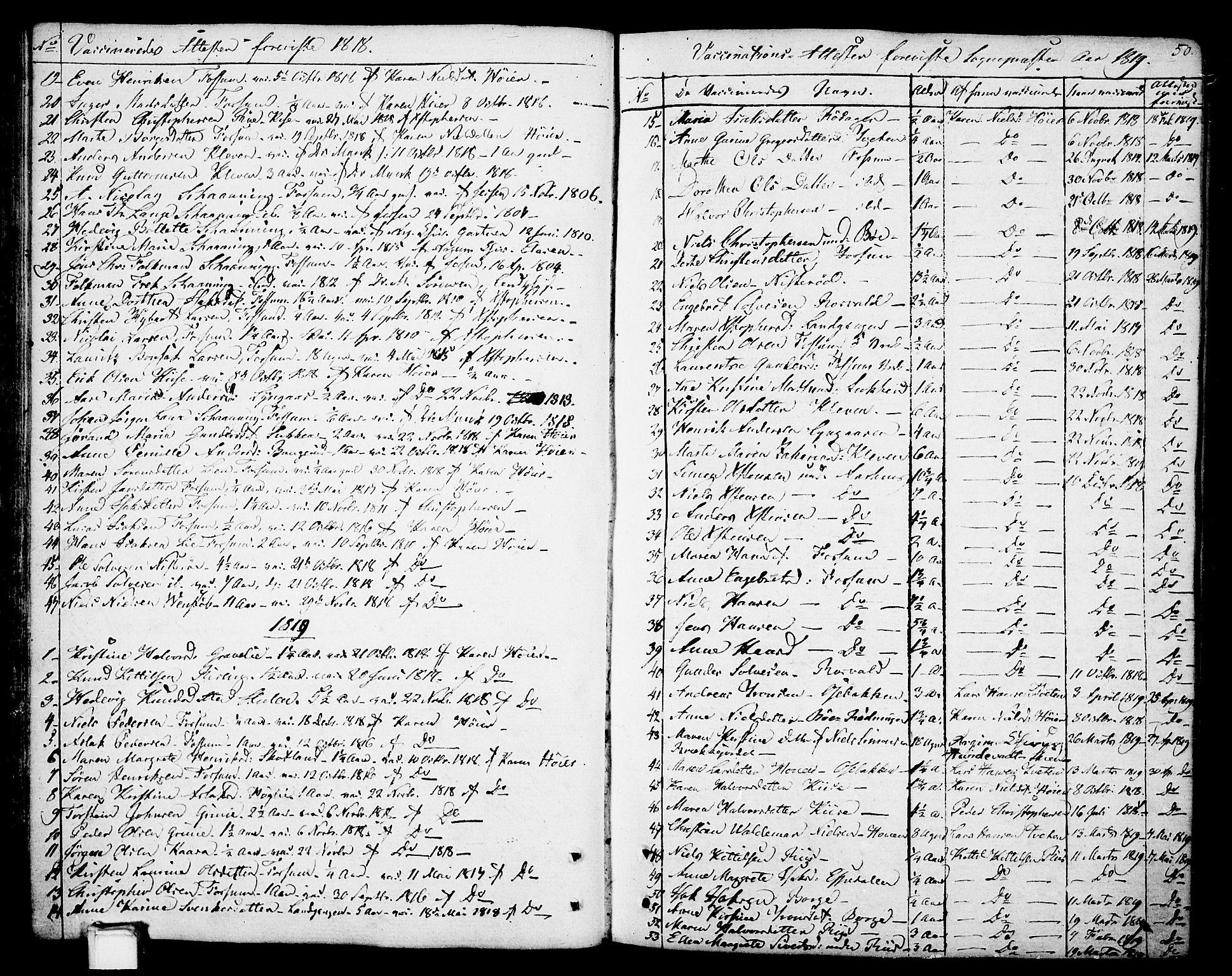 SAKO, Gjerpen kirkebøker, F/Fa/L0003: Ministerialbok nr. 3, 1796-1814, s. 50