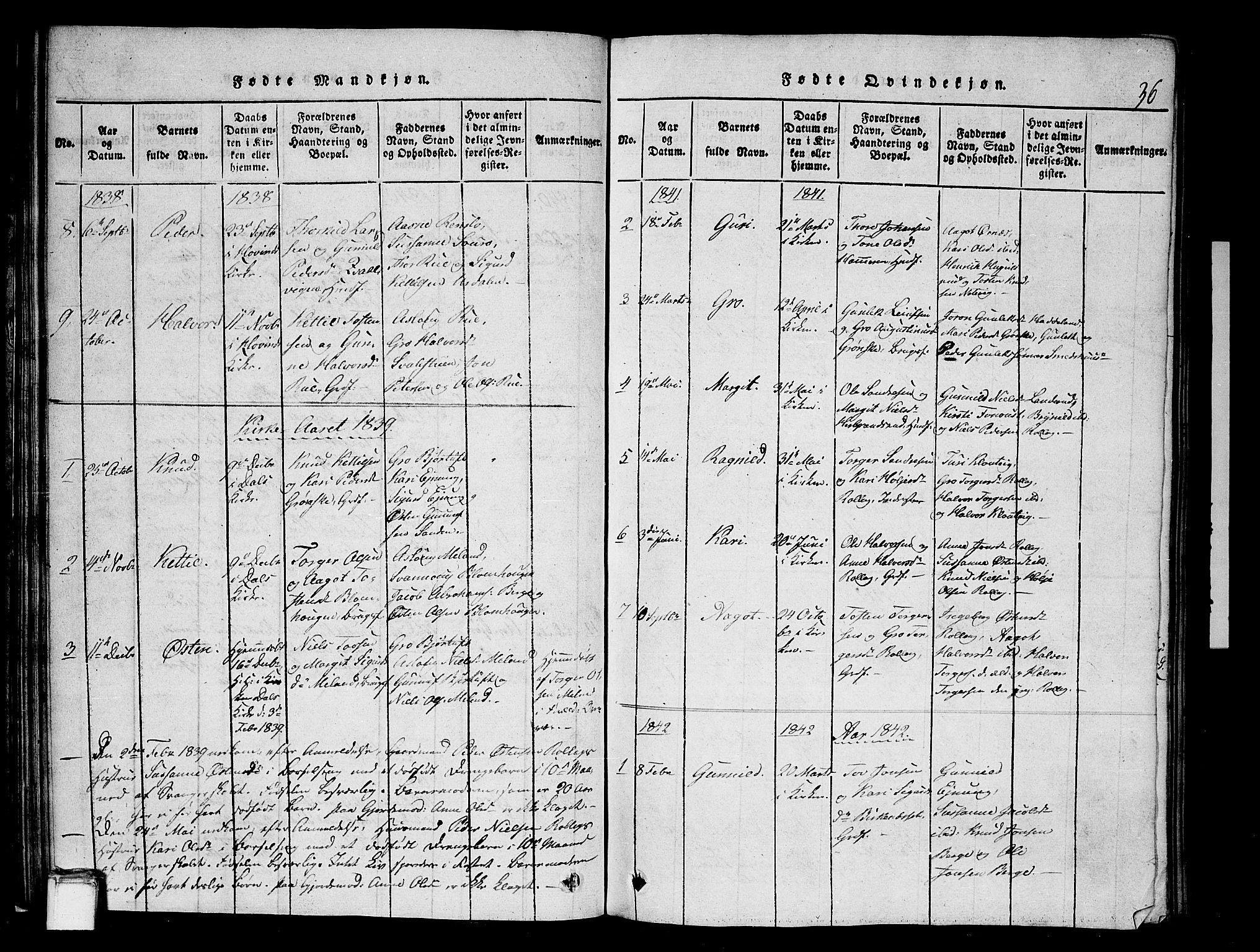 SAKO, Tinn kirkebøker, G/Gb/L0001: Klokkerbok nr. II 1 /1, 1815-1850, s. 36