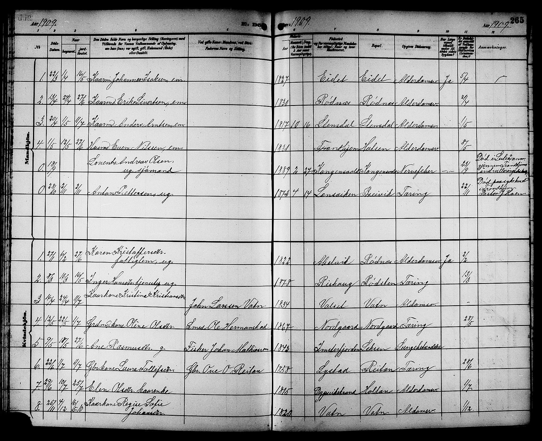 SAT, Ministerialprotokoller, klokkerbøker og fødselsregistre - Sør-Trøndelag, 662/L0757: Klokkerbok nr. 662C02, 1892-1918, s. 265
