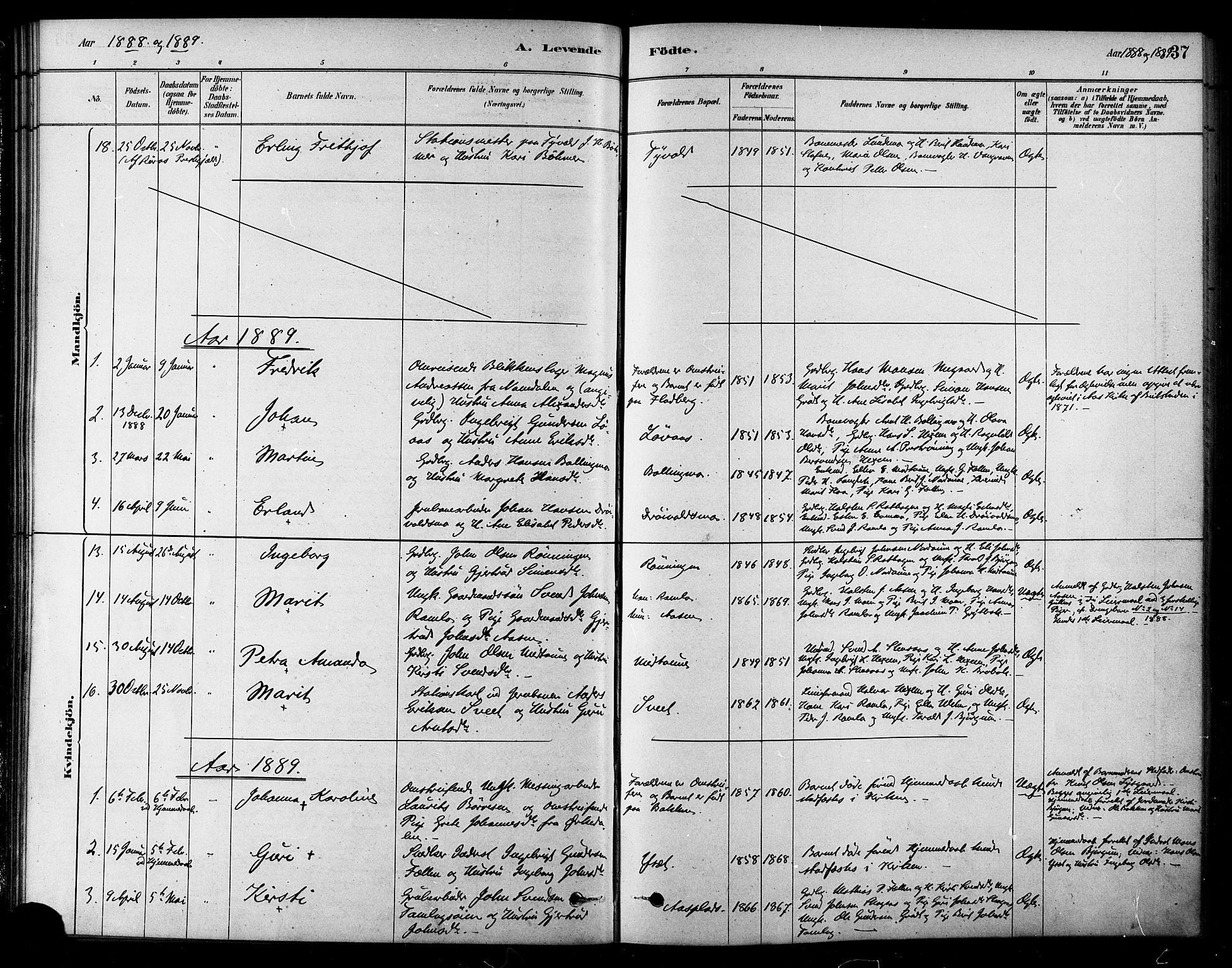 SAT, Ministerialprotokoller, klokkerbøker og fødselsregistre - Sør-Trøndelag, 685/L0972: Ministerialbok nr. 685A09, 1879-1890, s. 37