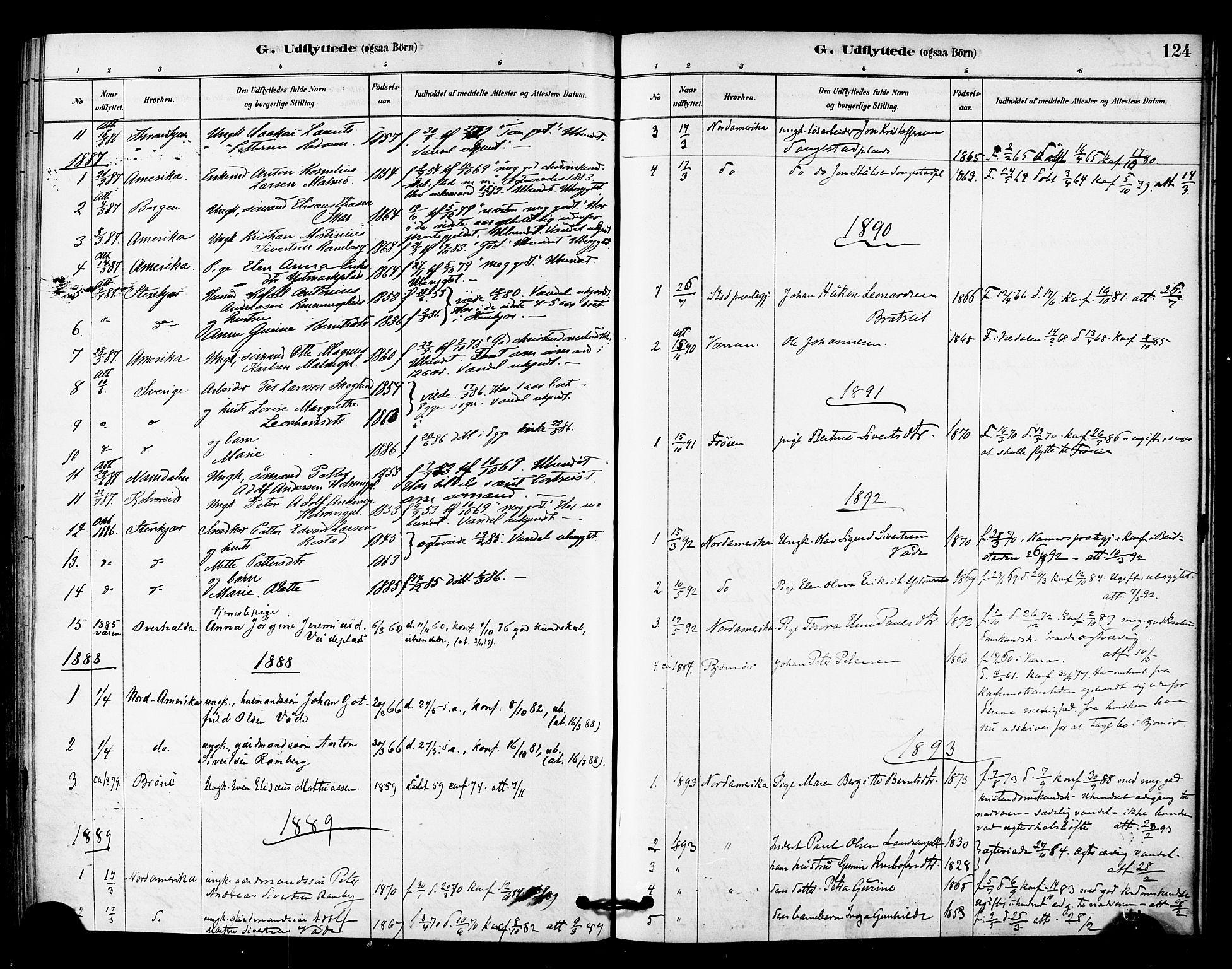 SAT, Ministerialprotokoller, klokkerbøker og fødselsregistre - Nord-Trøndelag, 745/L0429: Ministerialbok nr. 745A01, 1878-1894, s. 124