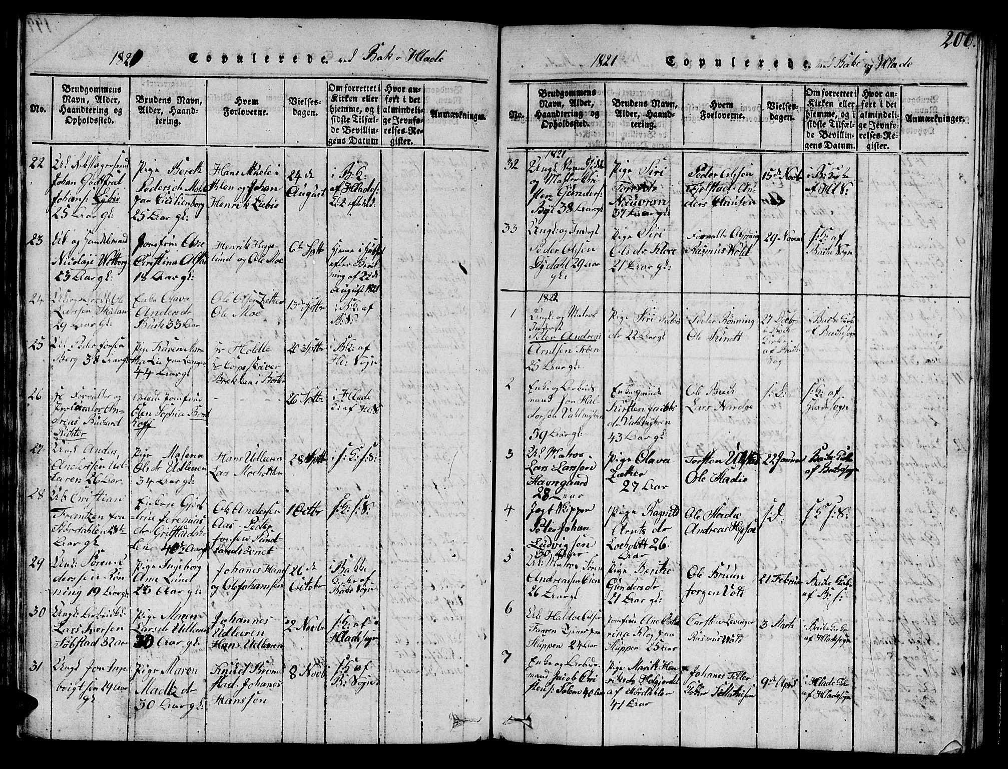SAT, Ministerialprotokoller, klokkerbøker og fødselsregistre - Sør-Trøndelag, 606/L0307: Klokkerbok nr. 606C03, 1817-1824, s. 200