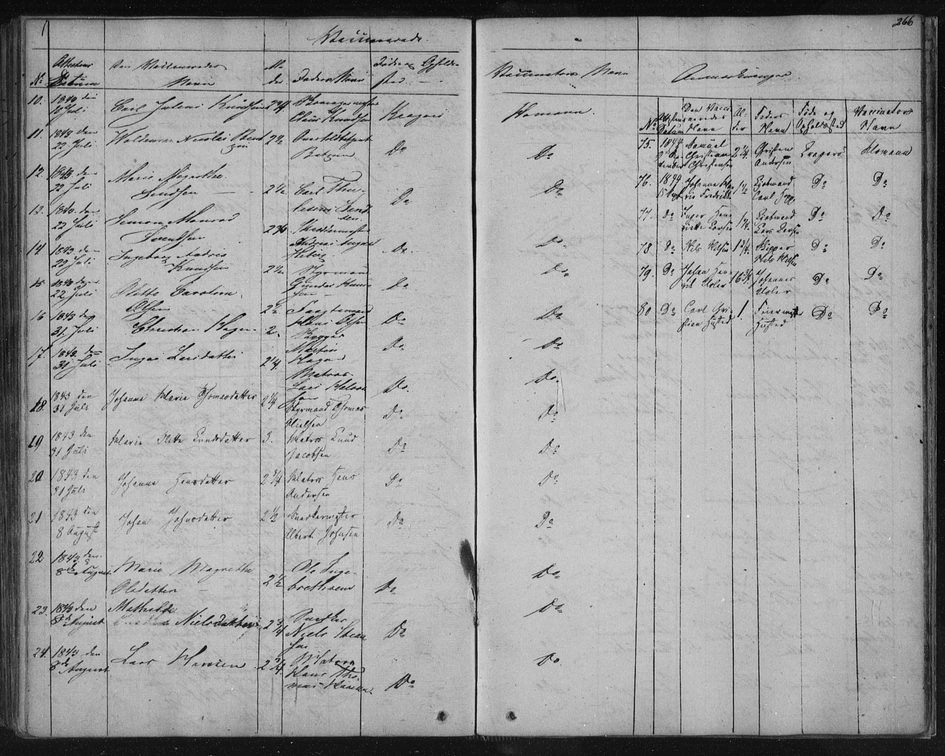 SAKO, Kragerø kirkebøker, F/Fa/L0005: Ministerialbok nr. 5, 1832-1847, s. 266