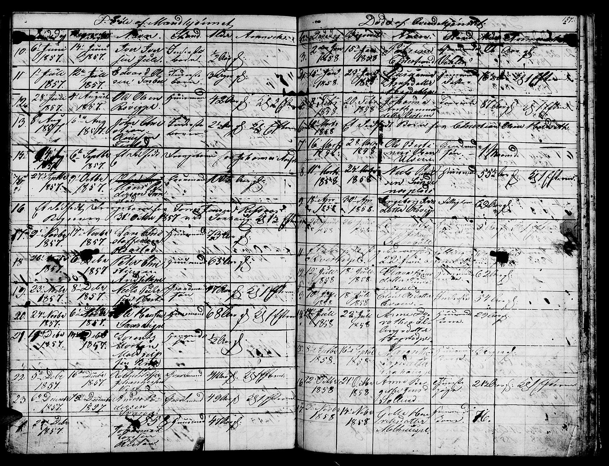 SAT, Ministerialprotokoller, klokkerbøker og fødselsregistre - Nord-Trøndelag, 730/L0299: Klokkerbok nr. 730C02, 1849-1871, s. 157