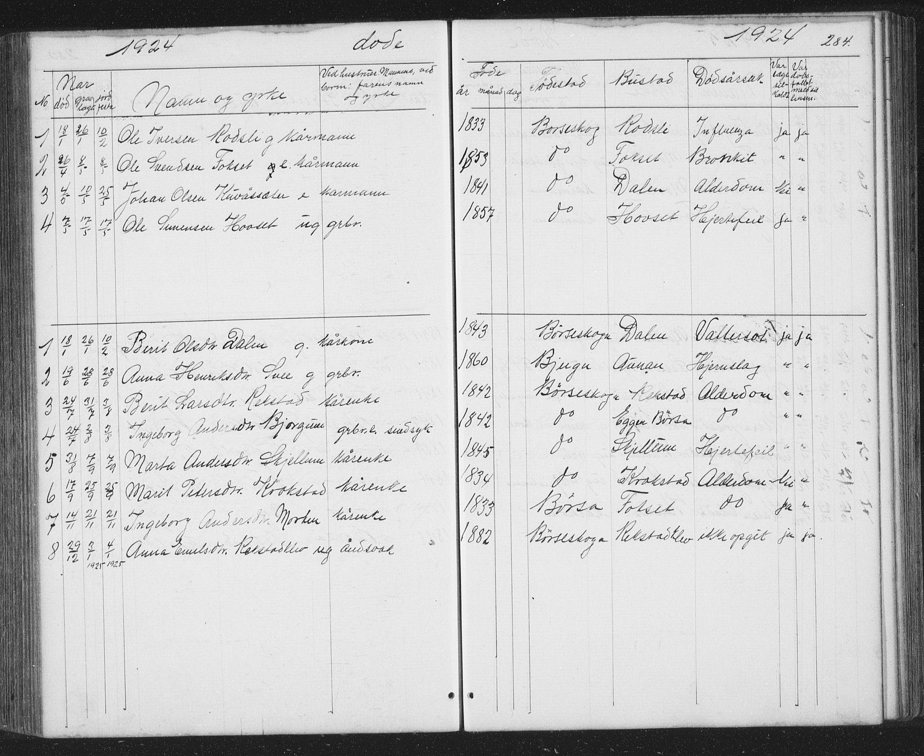 SAT, Ministerialprotokoller, klokkerbøker og fødselsregistre - Sør-Trøndelag, 667/L0798: Klokkerbok nr. 667C03, 1867-1929, s. 284