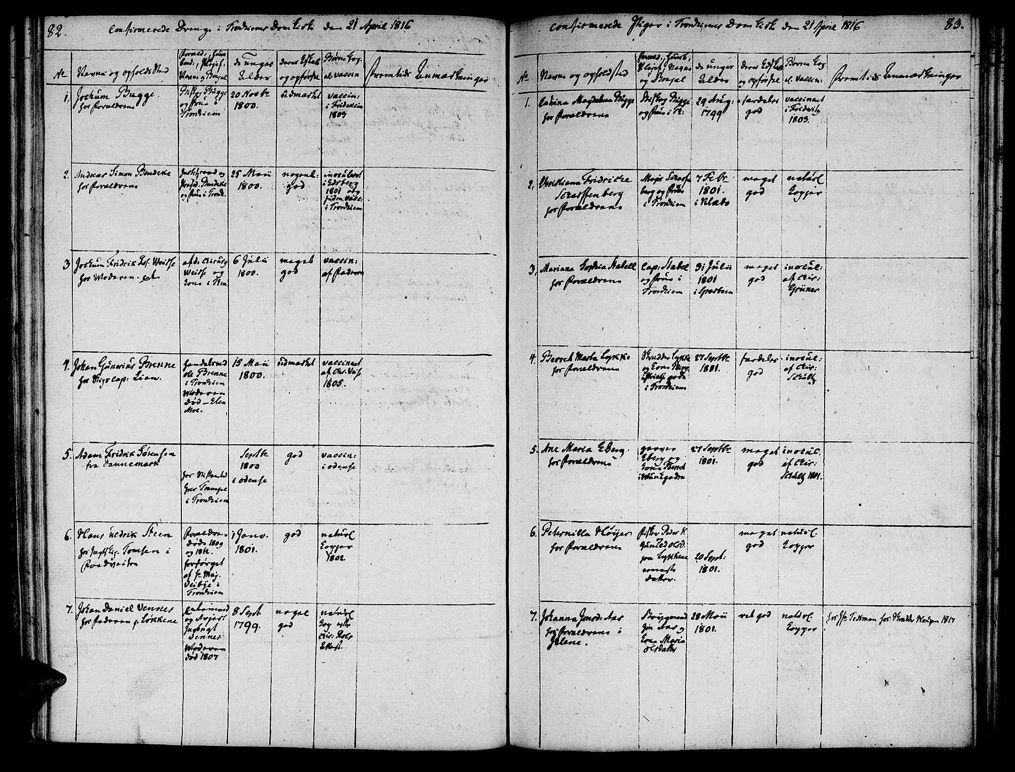 SAT, Ministerialprotokoller, klokkerbøker og fødselsregistre - Sør-Trøndelag, 601/L0069: Residerende kapellans bok nr. 601B02, 1807-1836, s. 82-83