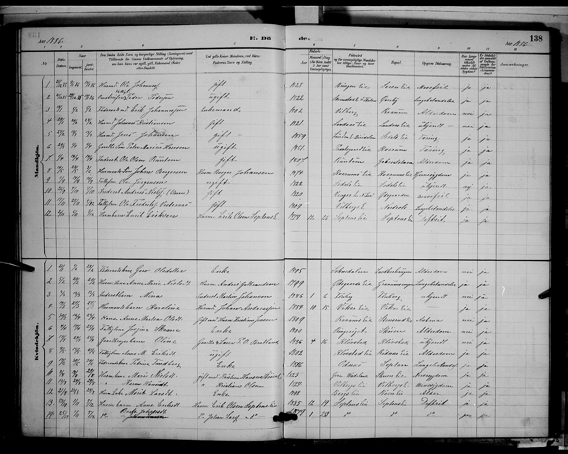 SAH, Søndre Land prestekontor, L/L0003: Klokkerbok nr. 3, 1884-1902, s. 138