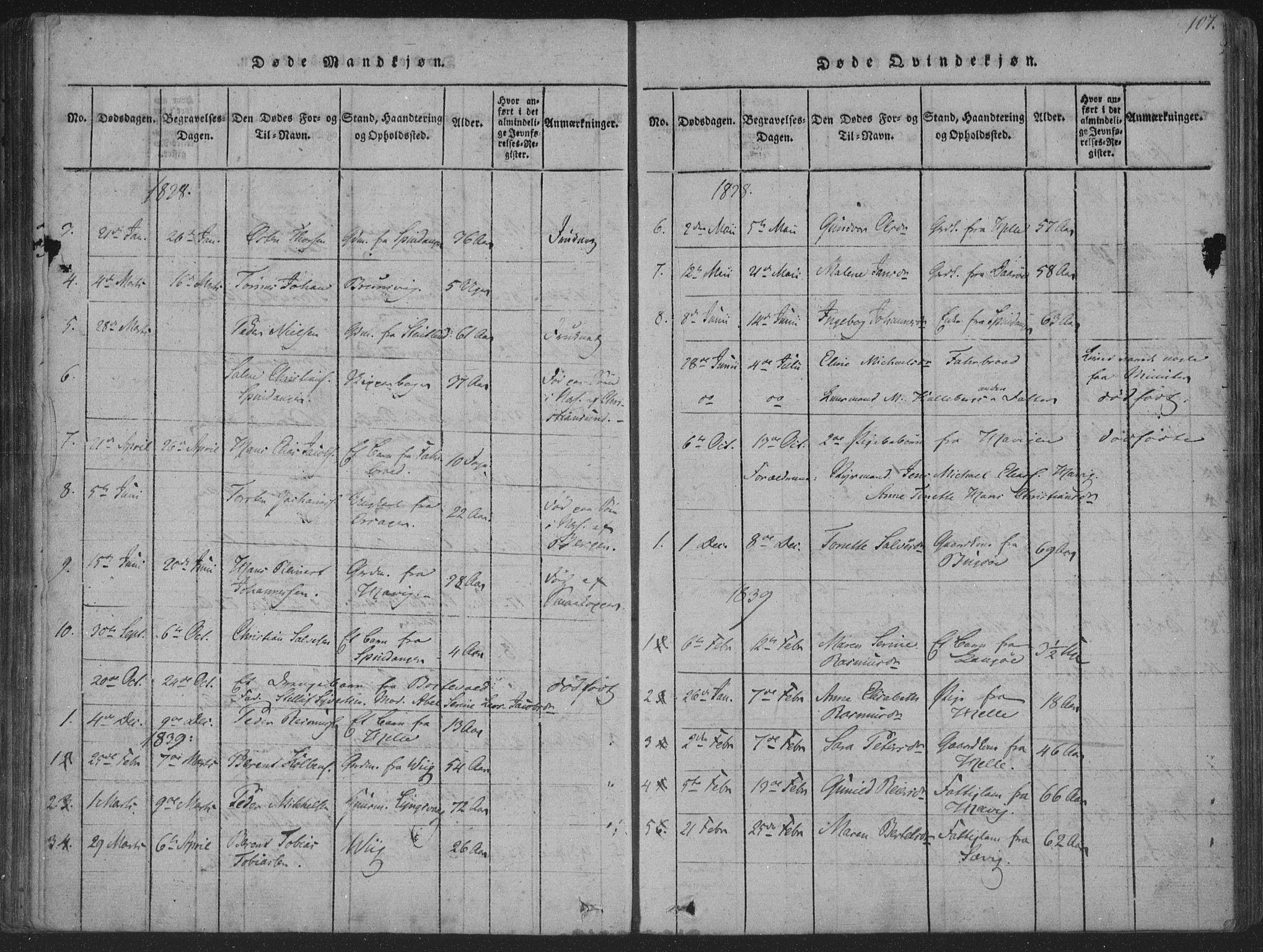 SAK, Herad sokneprestkontor, F/Fa/Fab/L0002: Ministerialbok nr. A 2, 1816-1844, s. 107