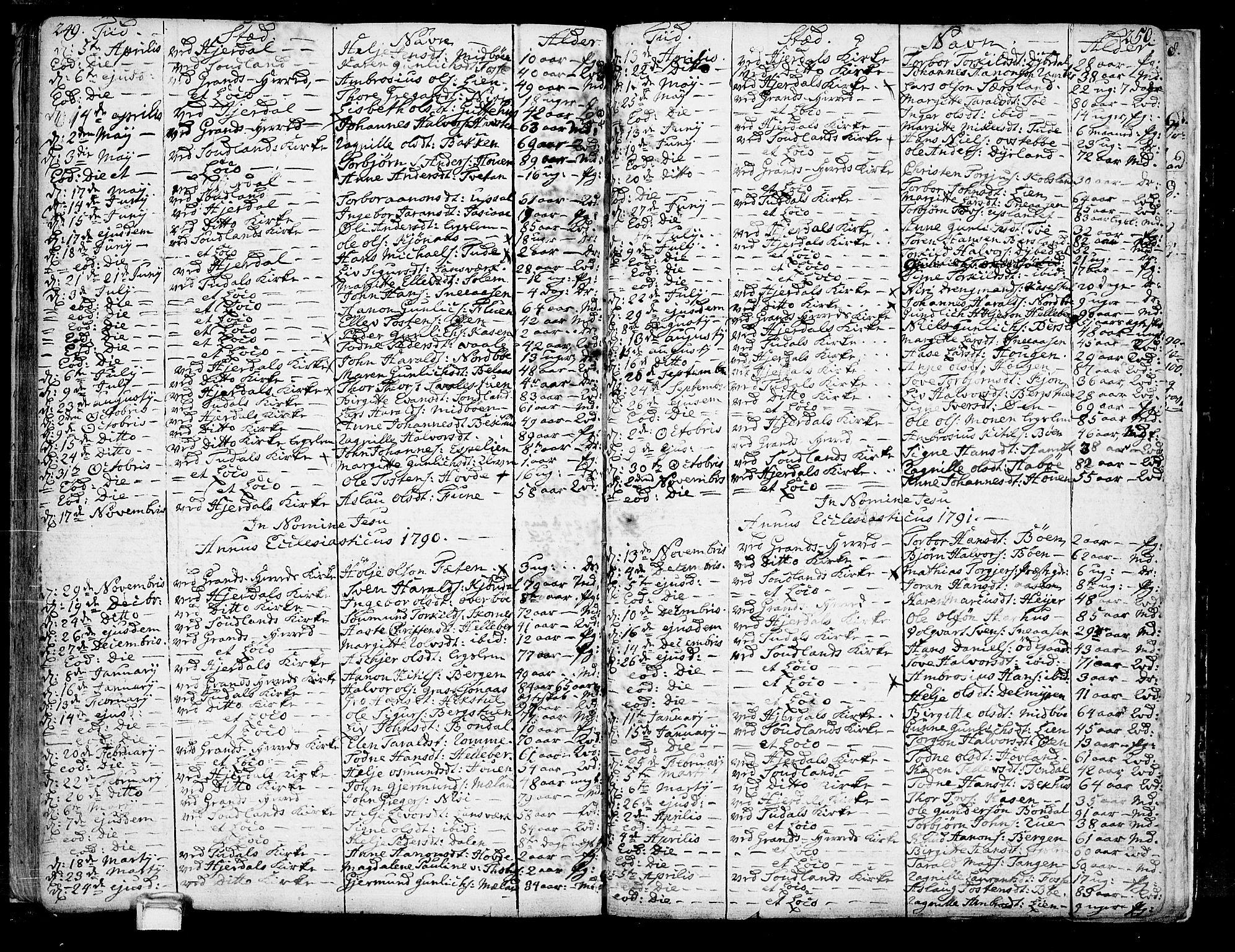 SAKO, Hjartdal kirkebøker, F/Fa/L0005: Ministerialbok nr. I 5, 1776-1801, s. 249-250
