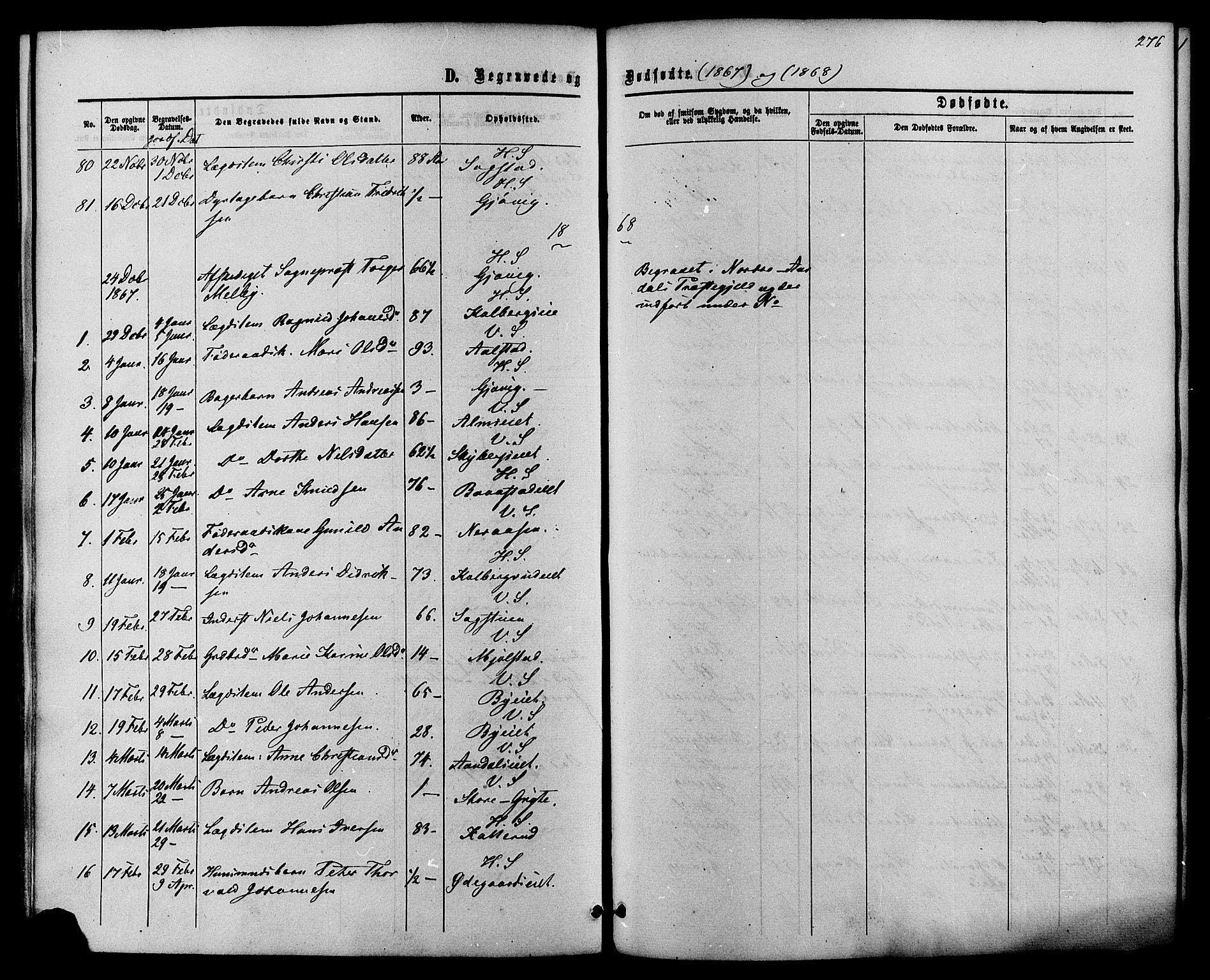 SAH, Vardal prestekontor, H/Ha/Haa/L0007: Ministerialbok nr. 7, 1867-1878, s. 276