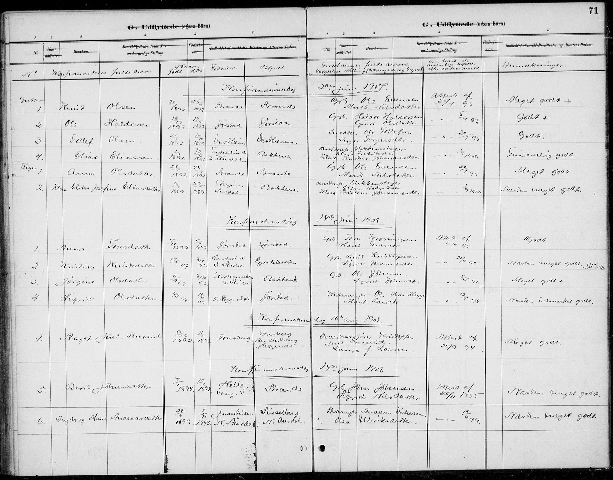 SAH, Øystre Slidre prestekontor, Ministerialbok nr. 5, 1887-1916, s. 71