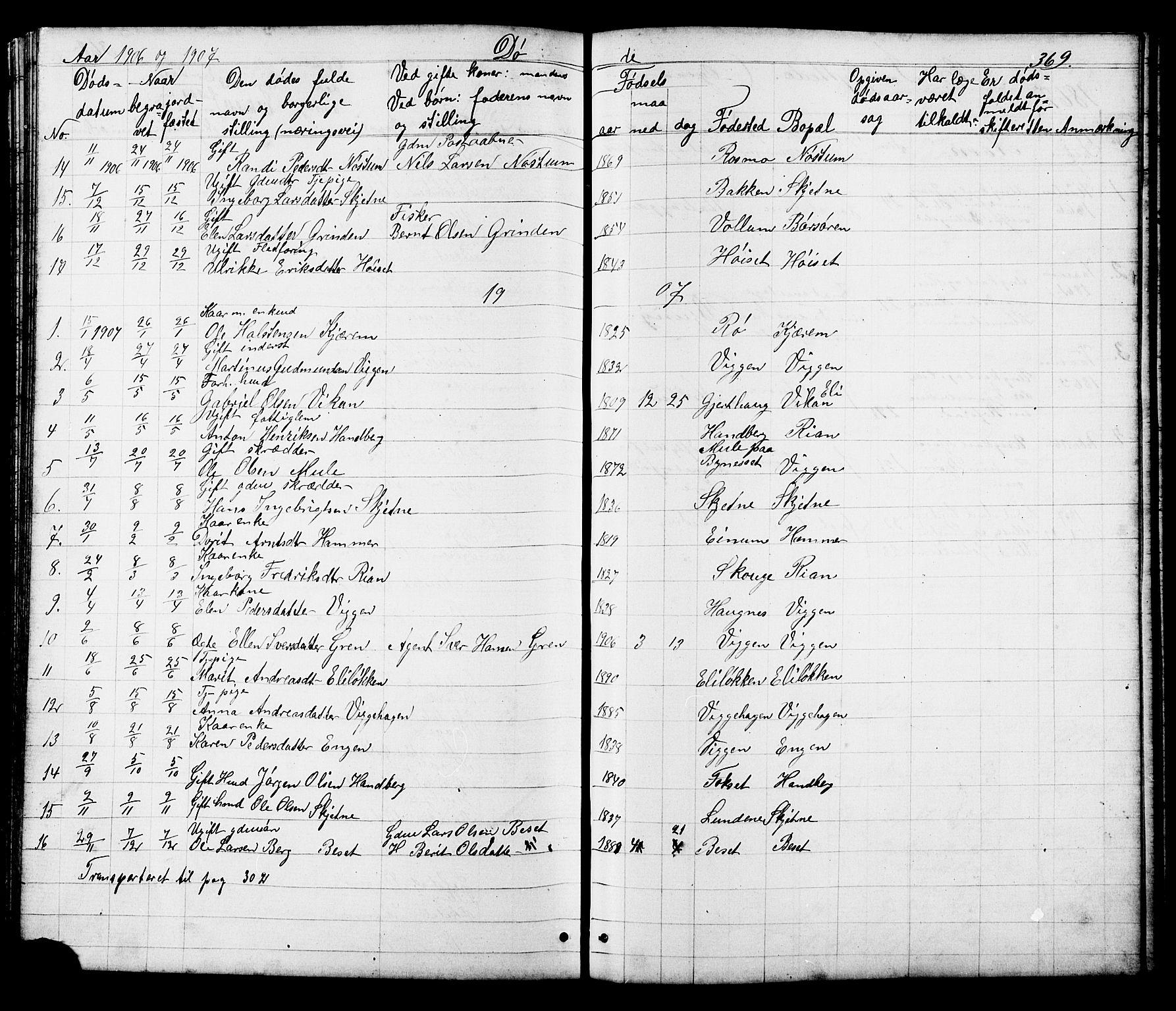 SAT, Ministerialprotokoller, klokkerbøker og fødselsregistre - Sør-Trøndelag, 665/L0777: Klokkerbok nr. 665C02, 1867-1915, s. 369