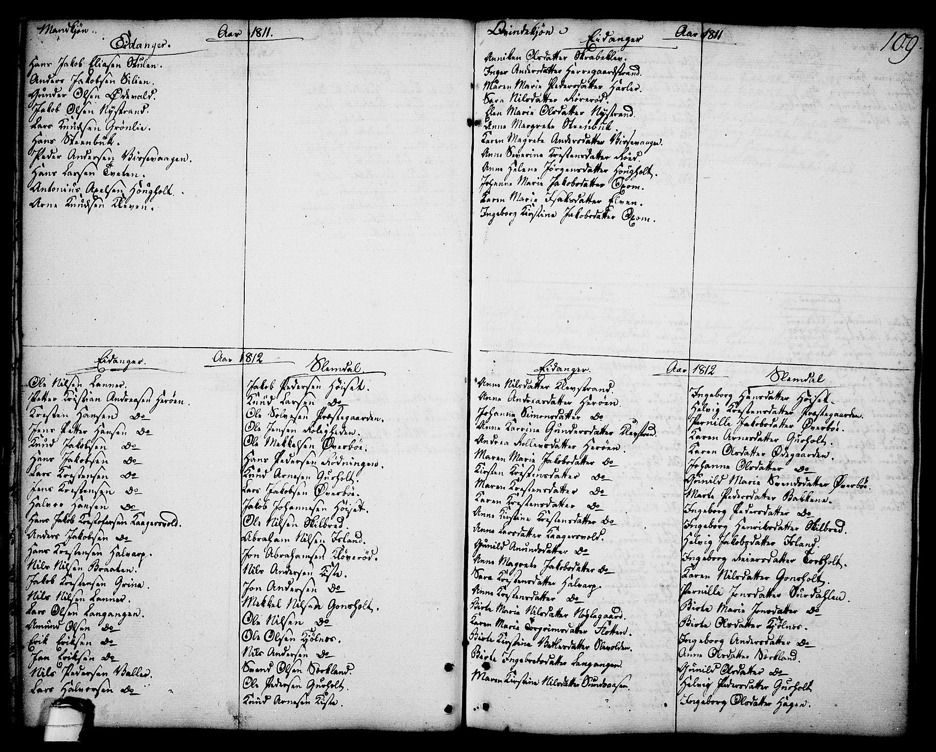 SAKO, Brevik kirkebøker, F/Fa/L0003: Ministerialbok nr. 3, 1764-1814, s. 109