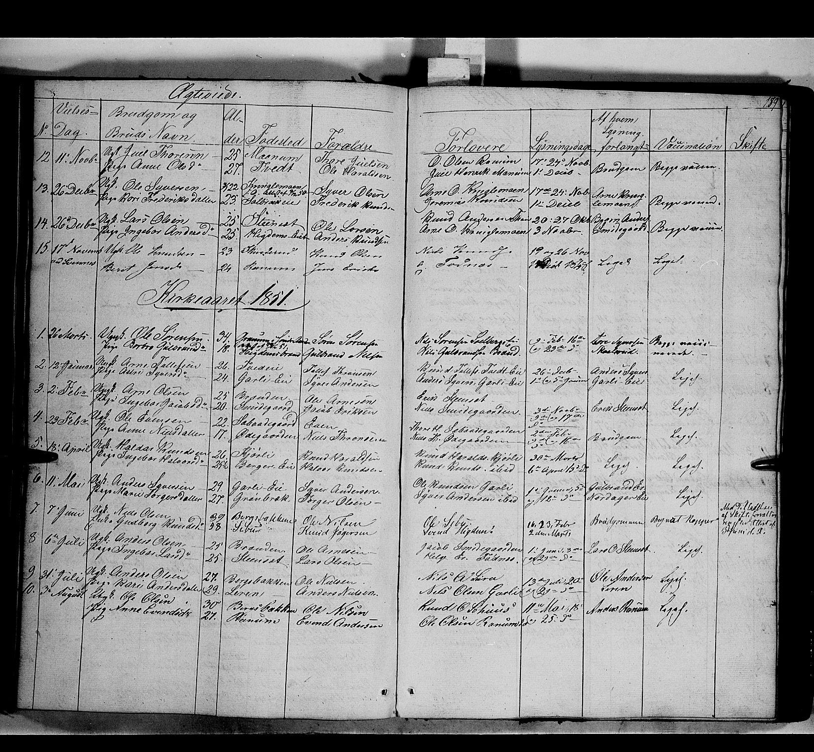 SAH, Nord-Aurdal prestekontor, Ministerialbok nr. 7, 1842-1863, s. 189